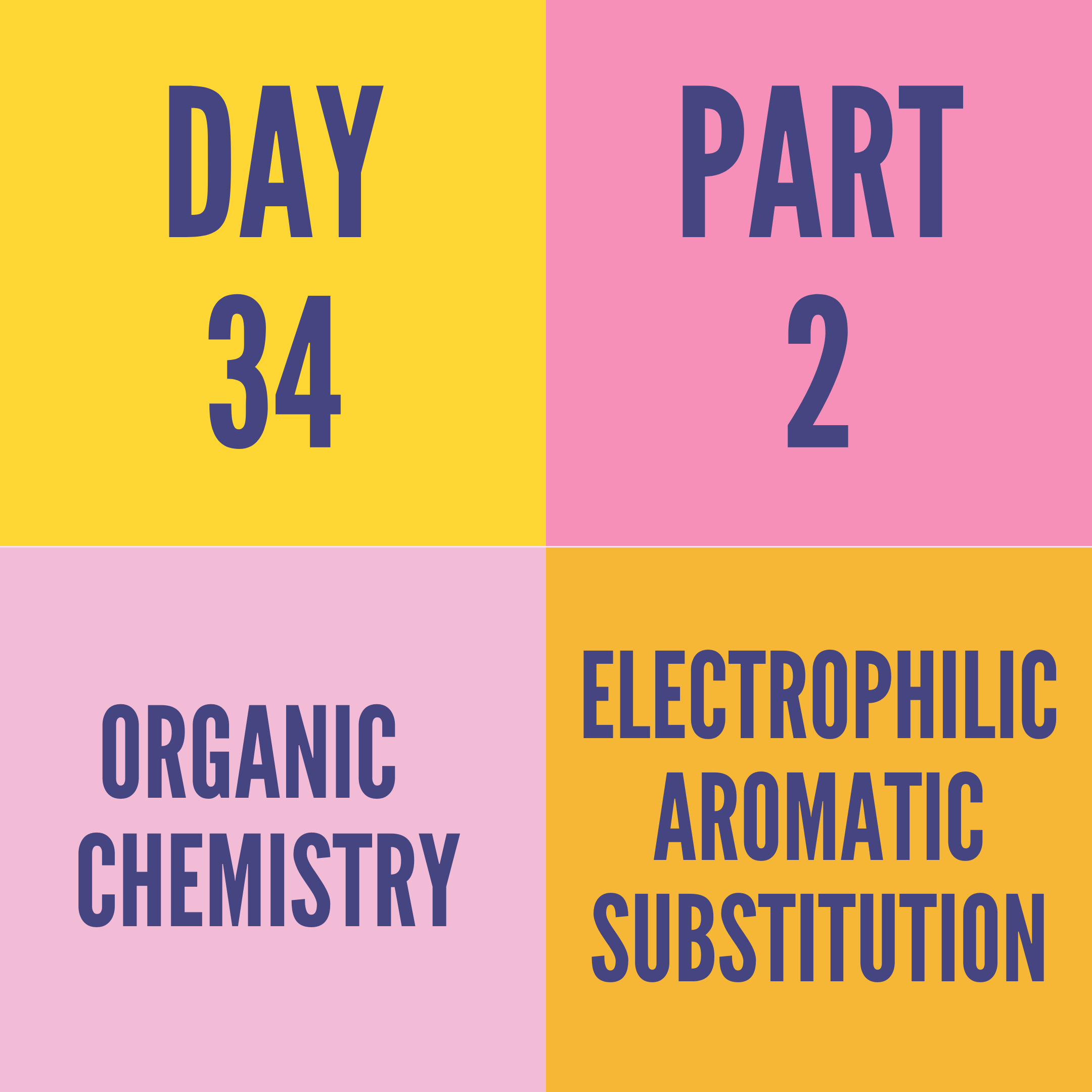 DAY-34 PART-2 ELECTROPHILIC AROMATIC SUBSTITUTION