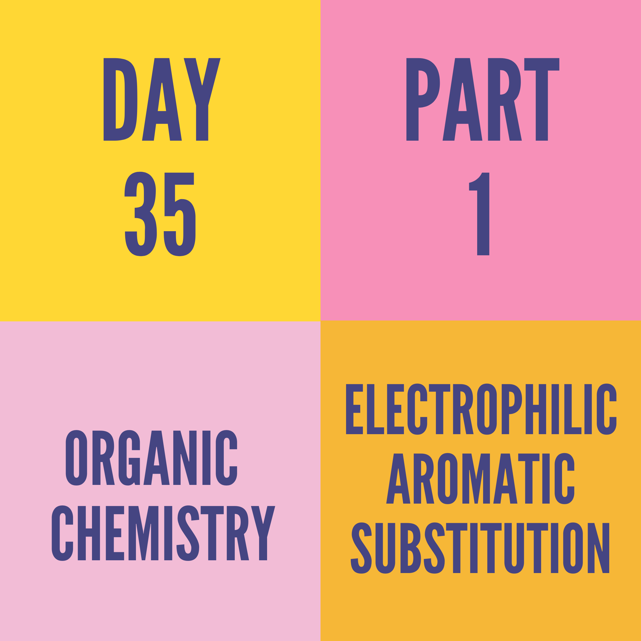 DAY-35 PART-1 ELECTROPHILIC AROMATIC SUBSTITUTION