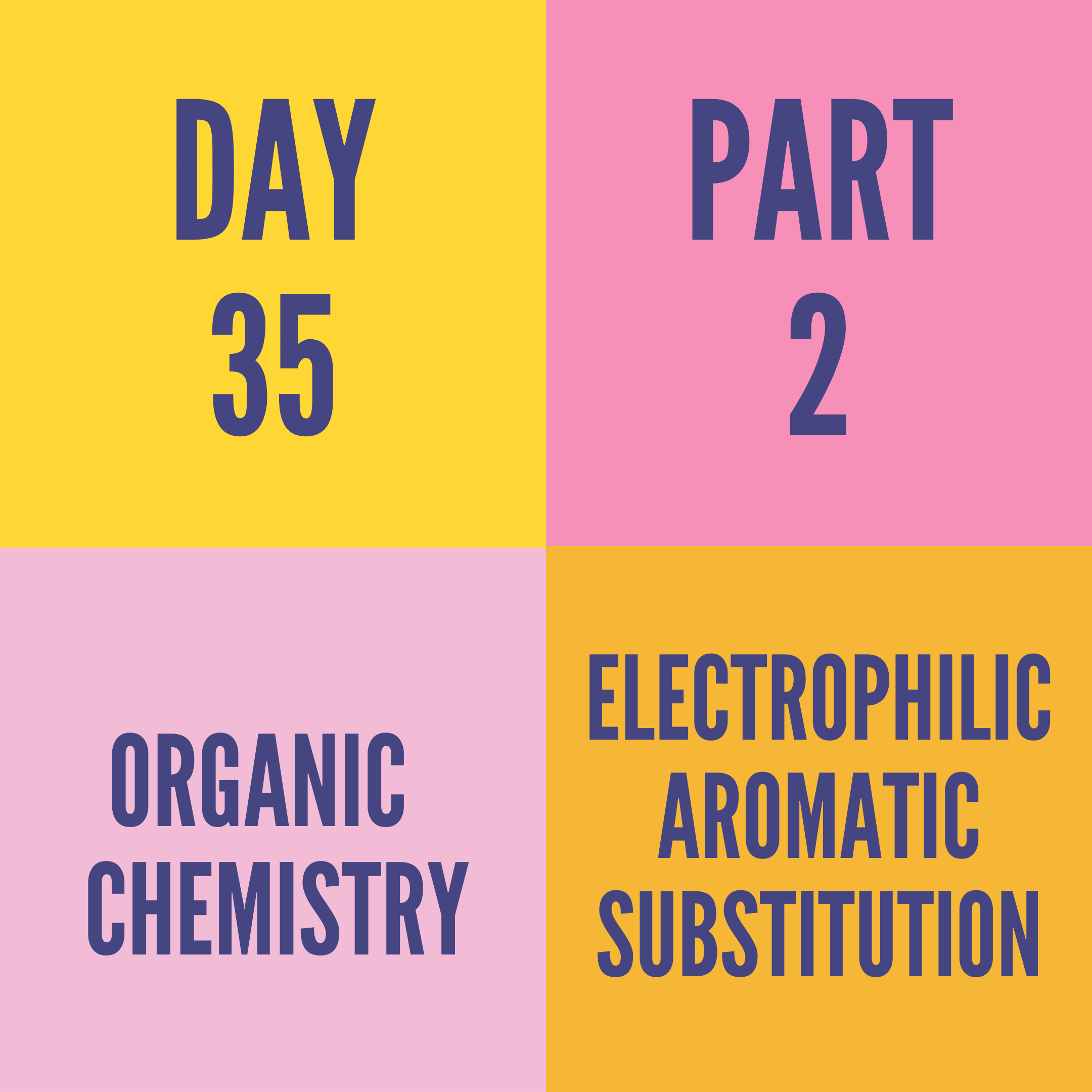 DAY-35 PART-2 ELECTROPHILIC AROMATIC SUBSTITUTION