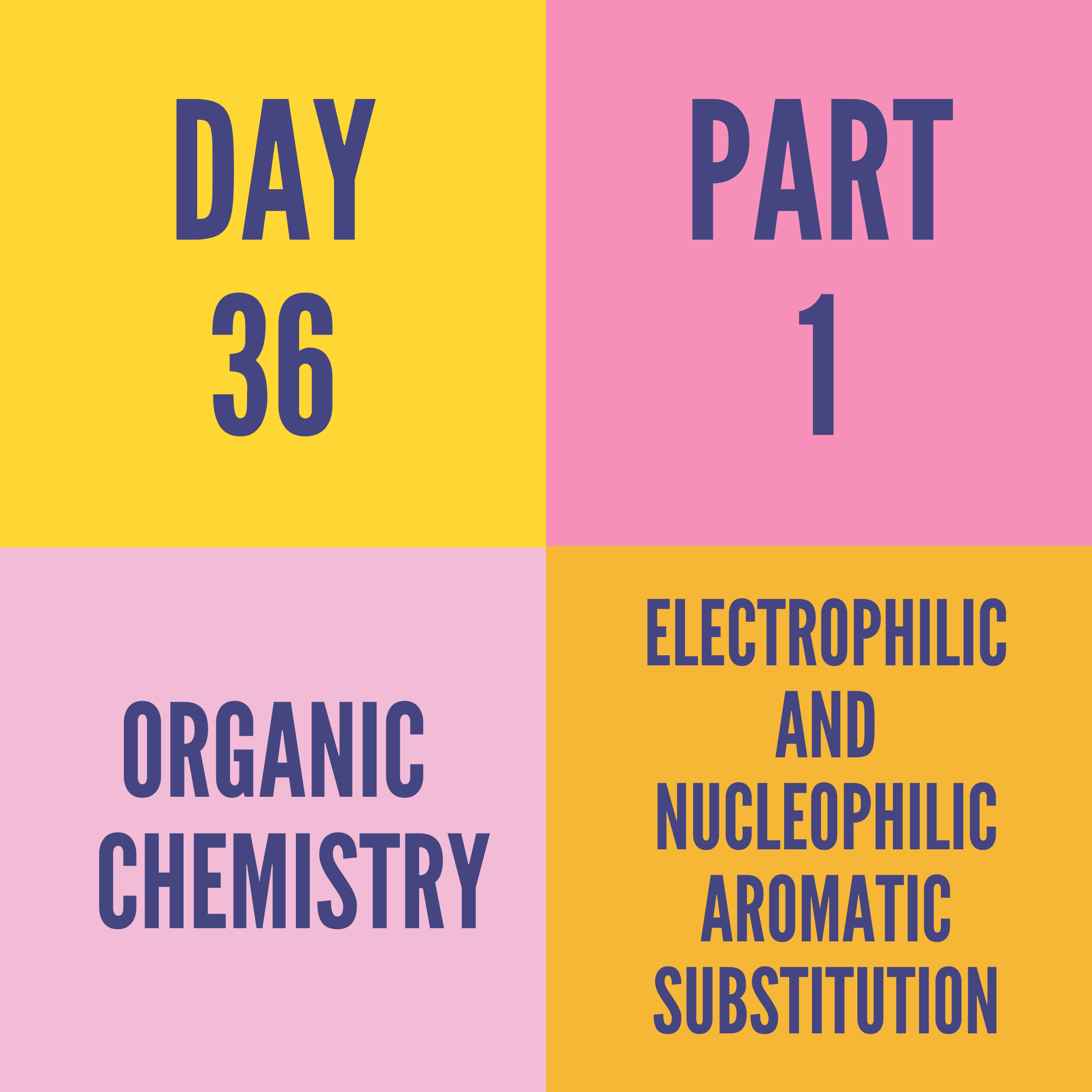 DAY-36 PART-1 ELECTROPHILIC AND NUCLEOPHILIC AROMATIC SUBSTITUTION