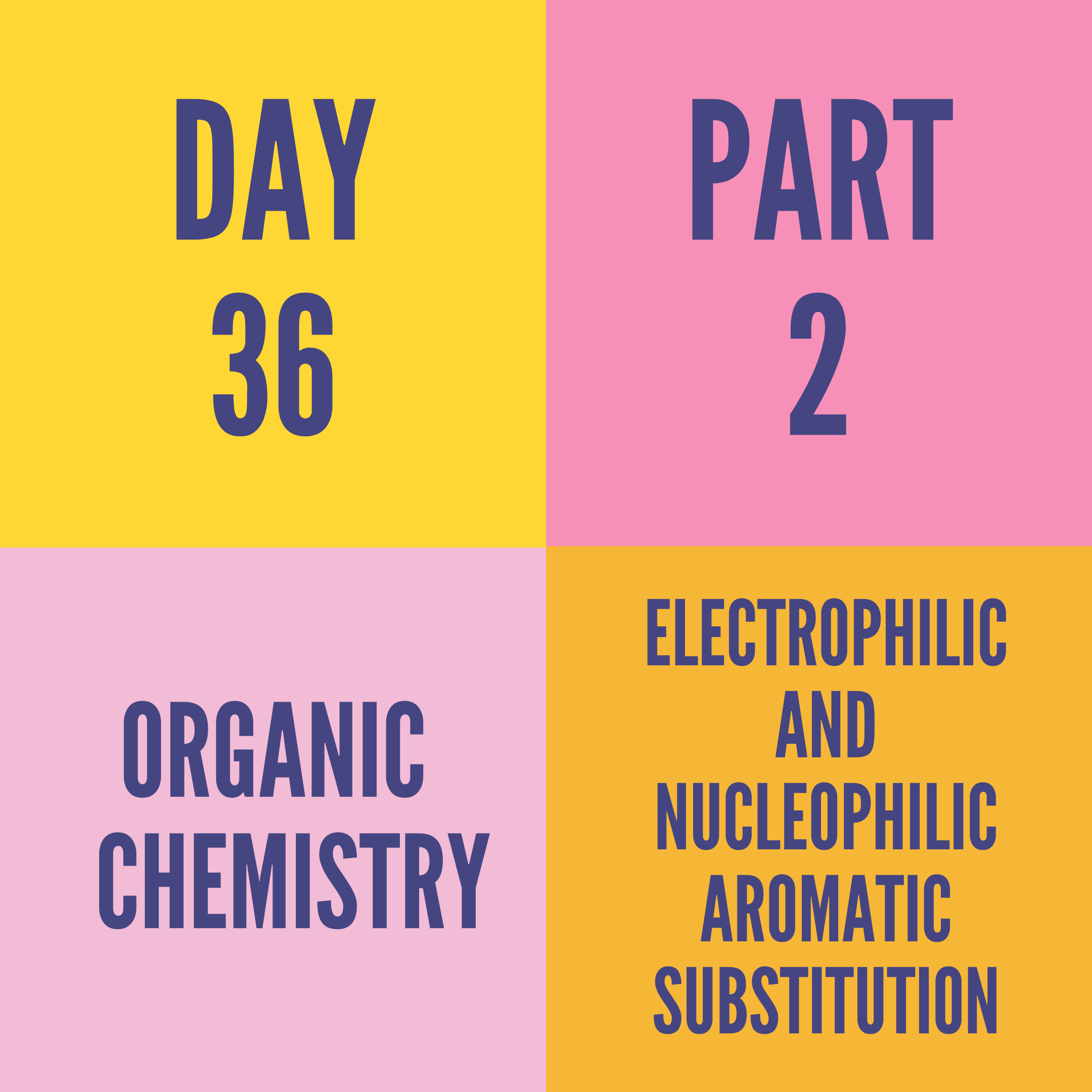 DAY-36 PART-2 ELECTROPHILIC AND NUCLEOPHILIC AROMATIC SUBSTITUTION