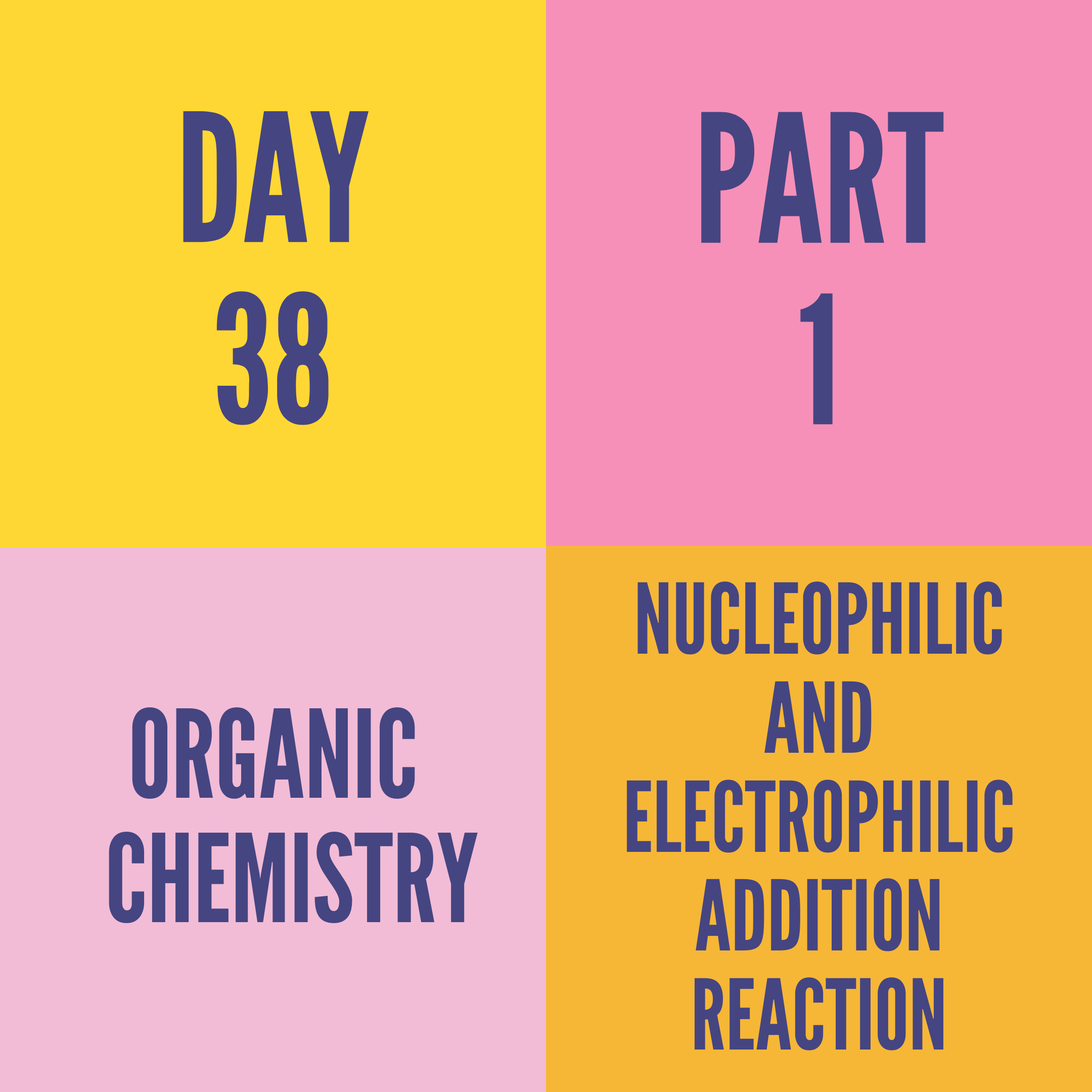 DAY-38 PART-1 NUCLEOPHILIC AND ELECTROPHILIC ADDITION REACTION