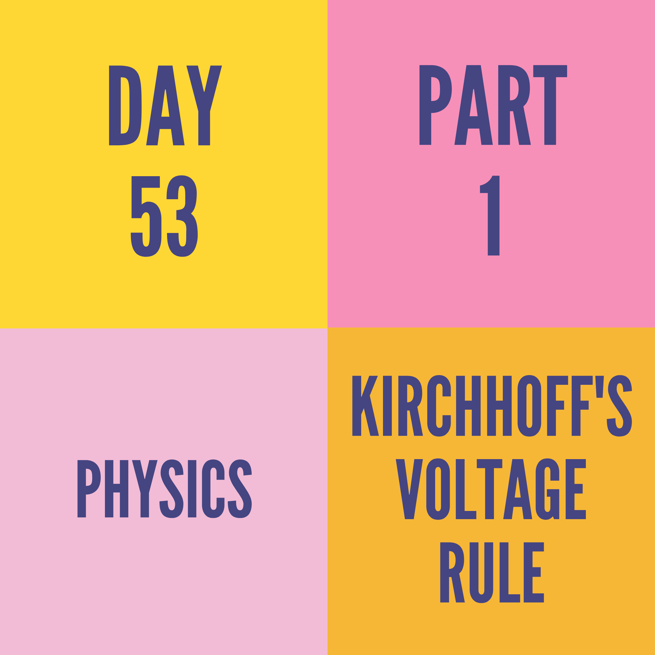 DAY-53 PART-1  KIRCHHOFF'S VOLTAGE RULE
