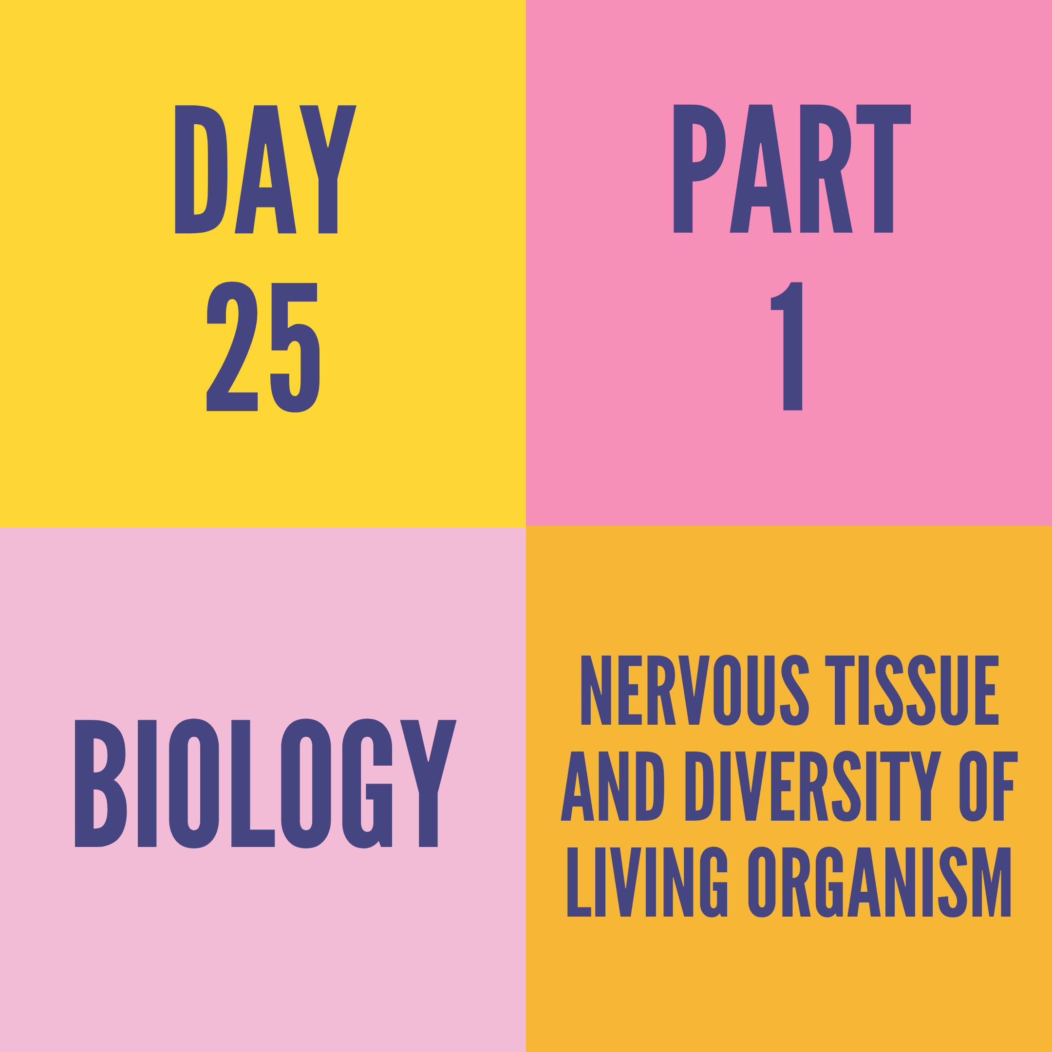 DAY-25 PART-1 NERVOUS TISSUE AND DIVERSITY OF LIVING ORGANISM