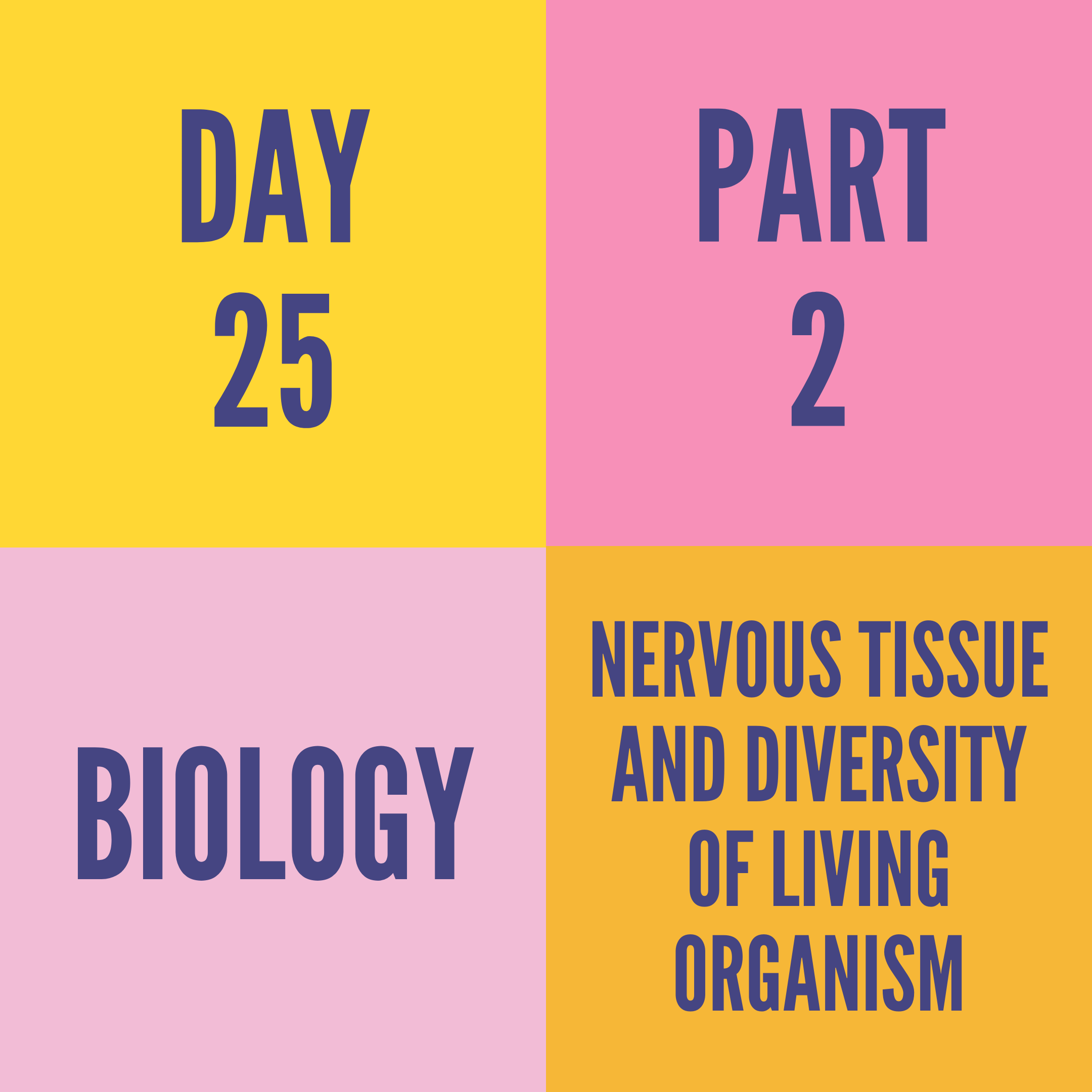 DAY-25 PART-2 NERVOUS TISSUE AND DIVERSITY OF LIVING ORGANISM