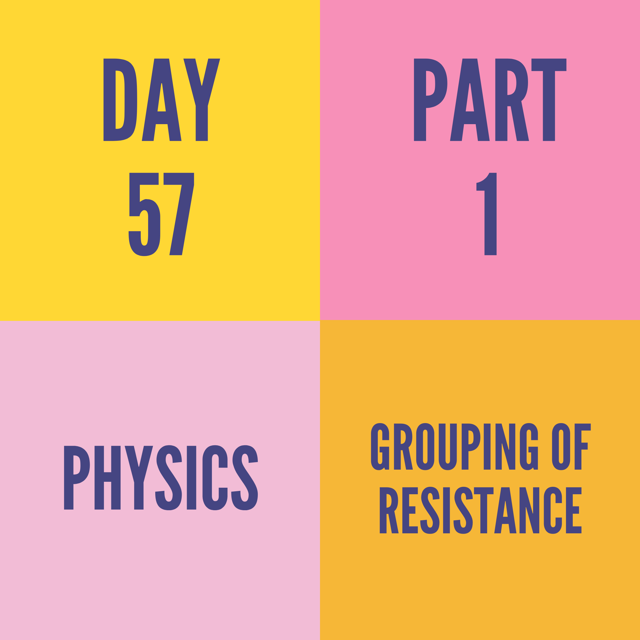 DAY-57 PART-1  GROUPING OF RESISTANCE