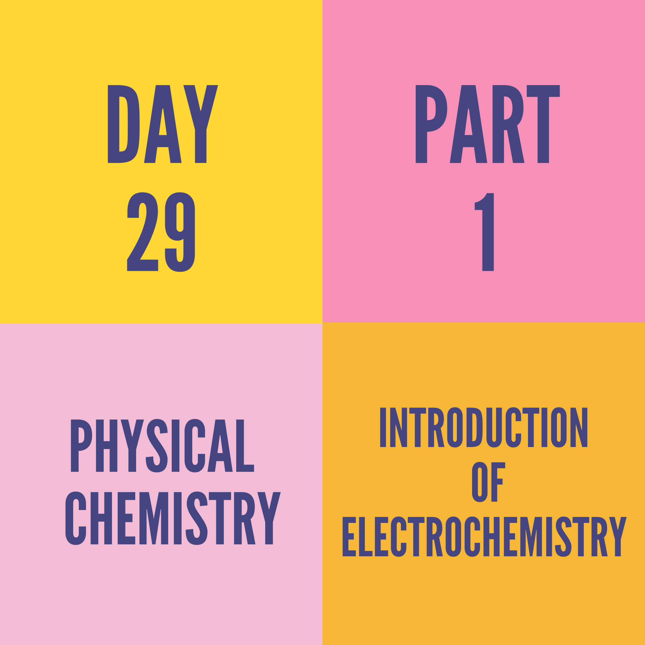 DAY-29 PART-1 INTRODUCTION OF ELECTROCHEMISTRY