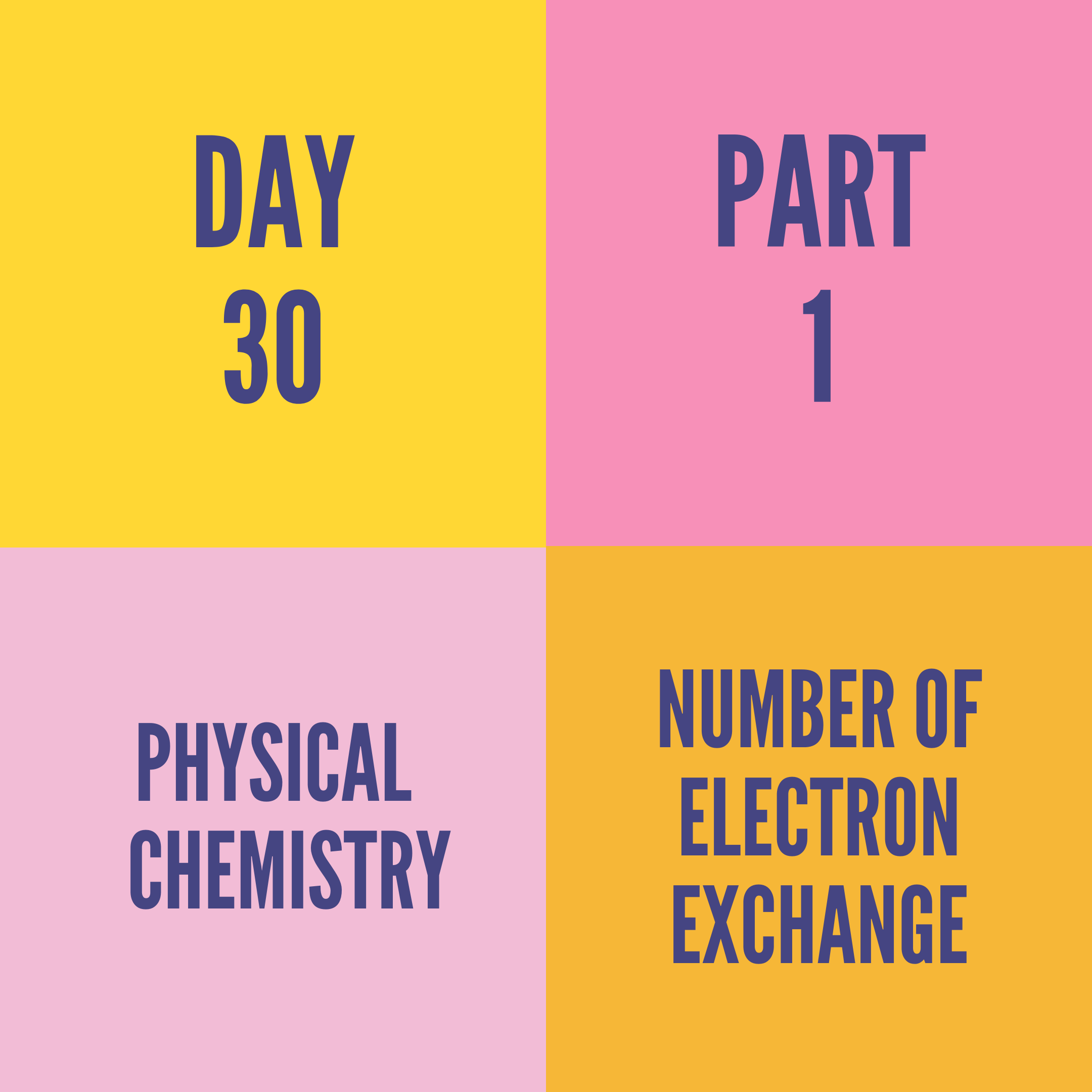 DAY-30 PART-1 NUMBER OF ELECTRON EXCHANGE