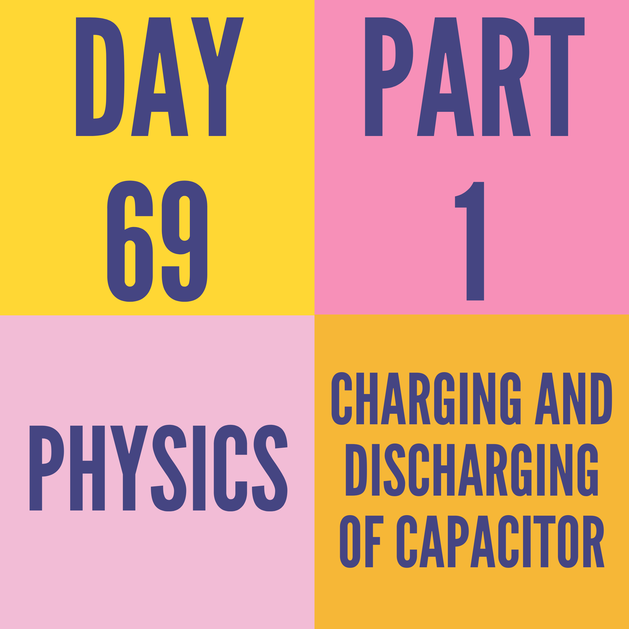 DAY-69 PART-1  CHARGING AND DISCHARGING OF CAPACITOR