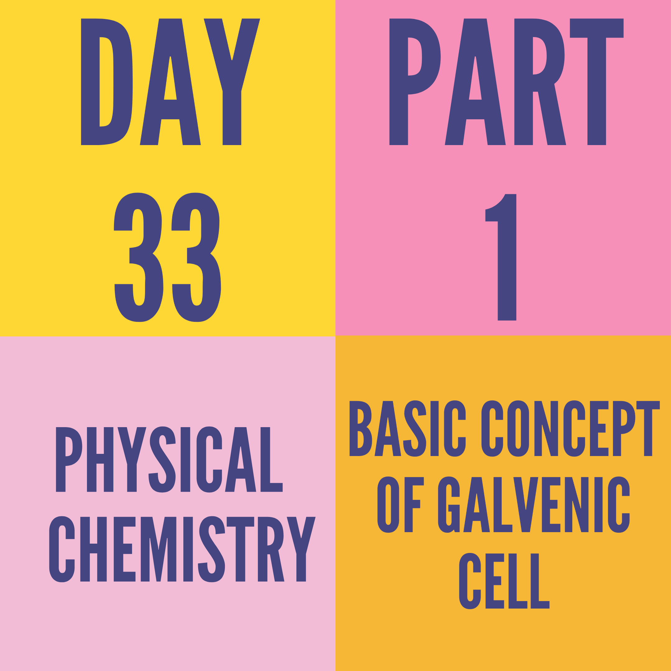 DAY-33 PART-1 BASIC CONCEPT OF GALVENIC CELL
