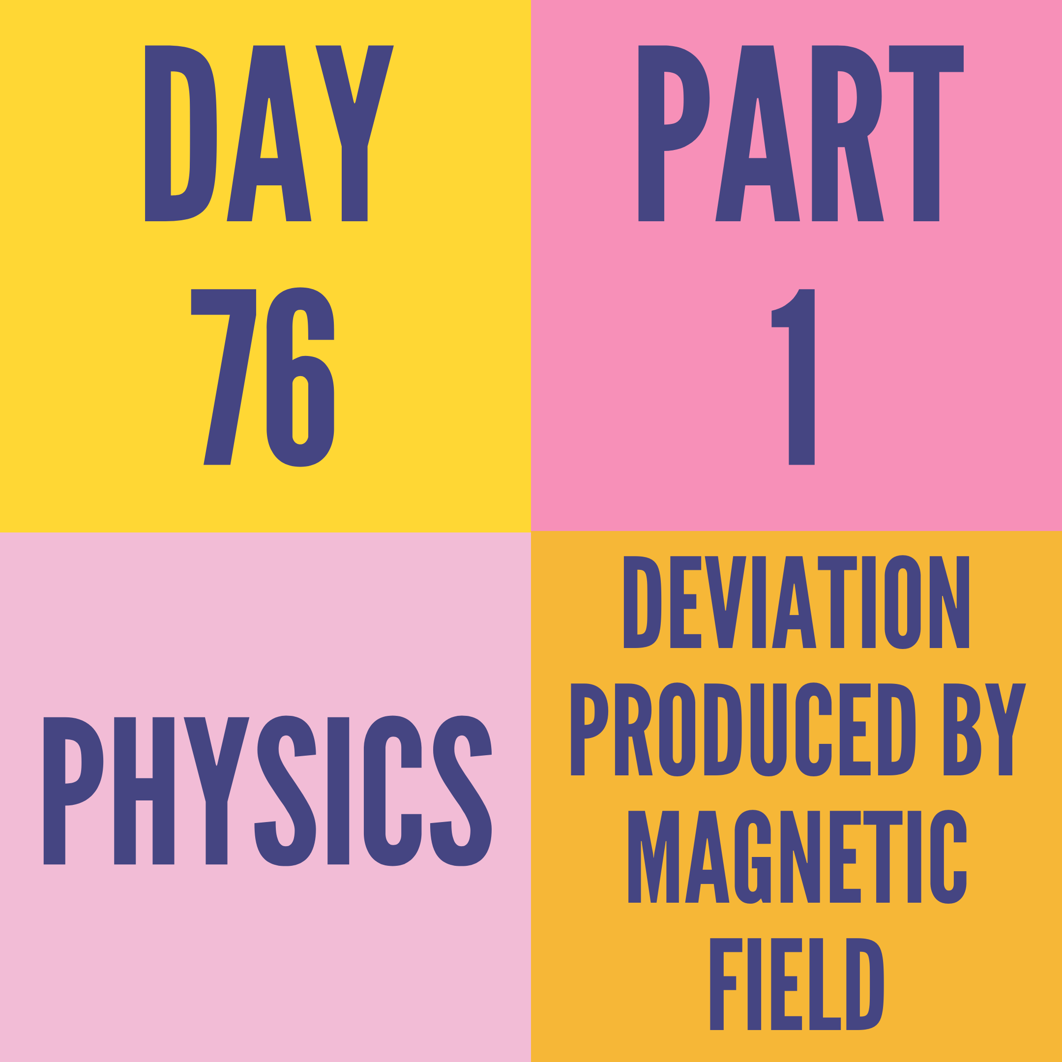 DAY-76 PART-1 DEVIATION PRODUCED BY MAGNETIC FIELD