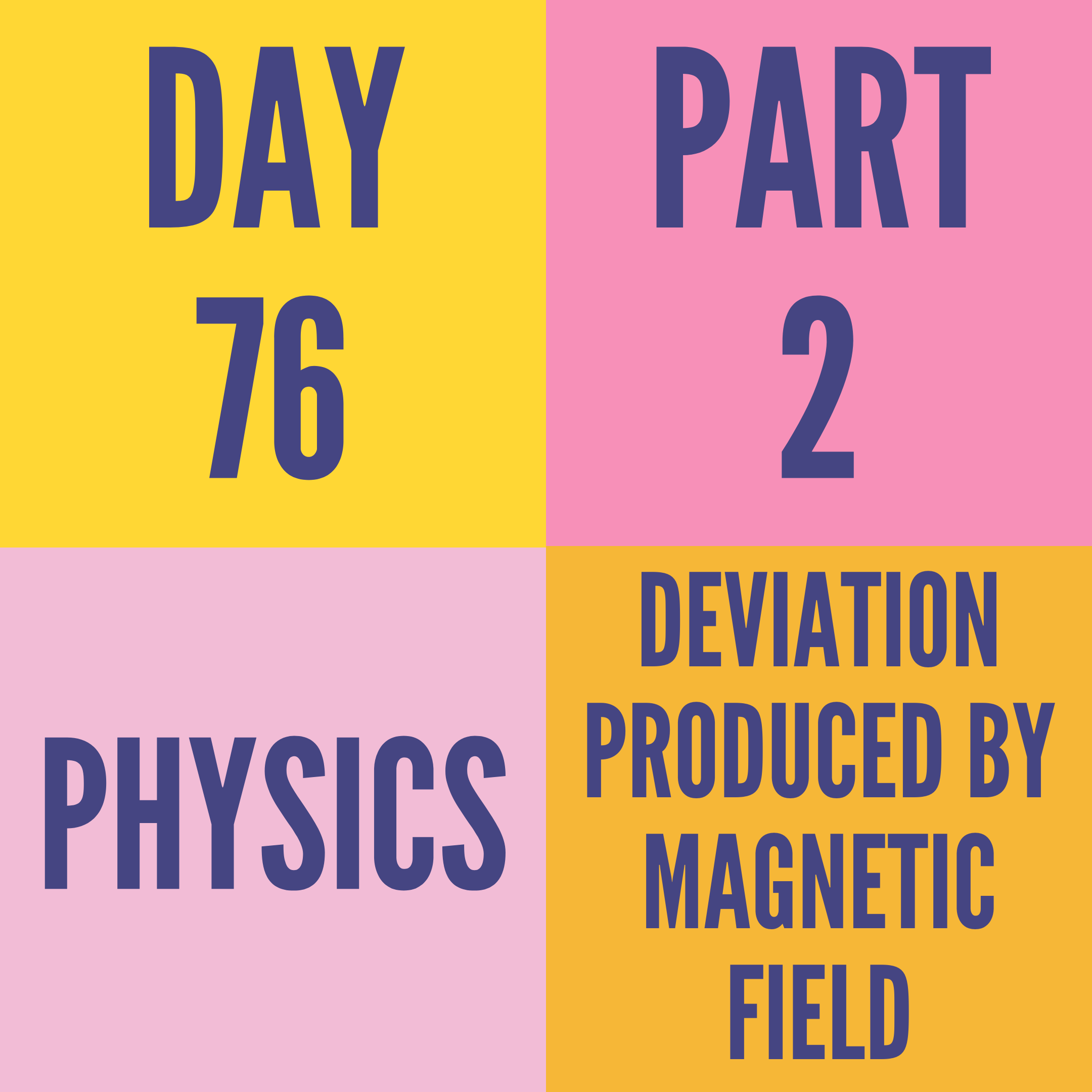 DAY-76 PART-2 DEVIATION PRODUCED BY MAGNETIC FIELD