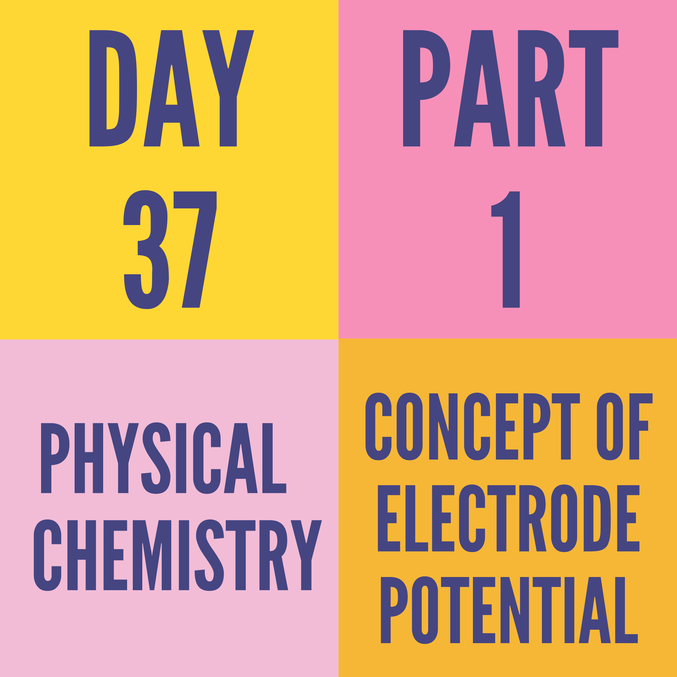 DAY-37 PART-1 CONCEPT OF ELECTRODE POTENTIAL