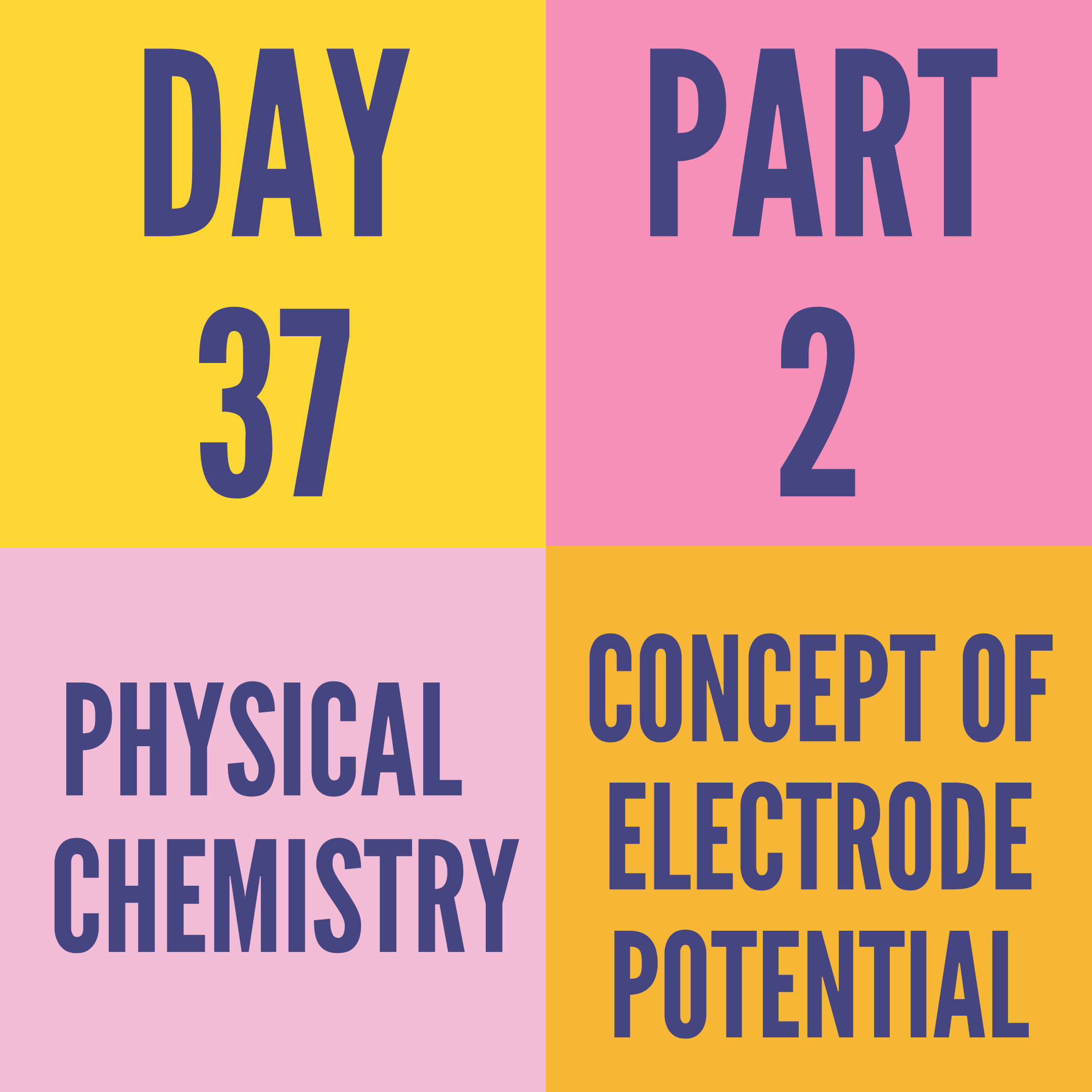 DAY-37 PART-2 CONCEPT OF ELECTRODE POTENTIAL