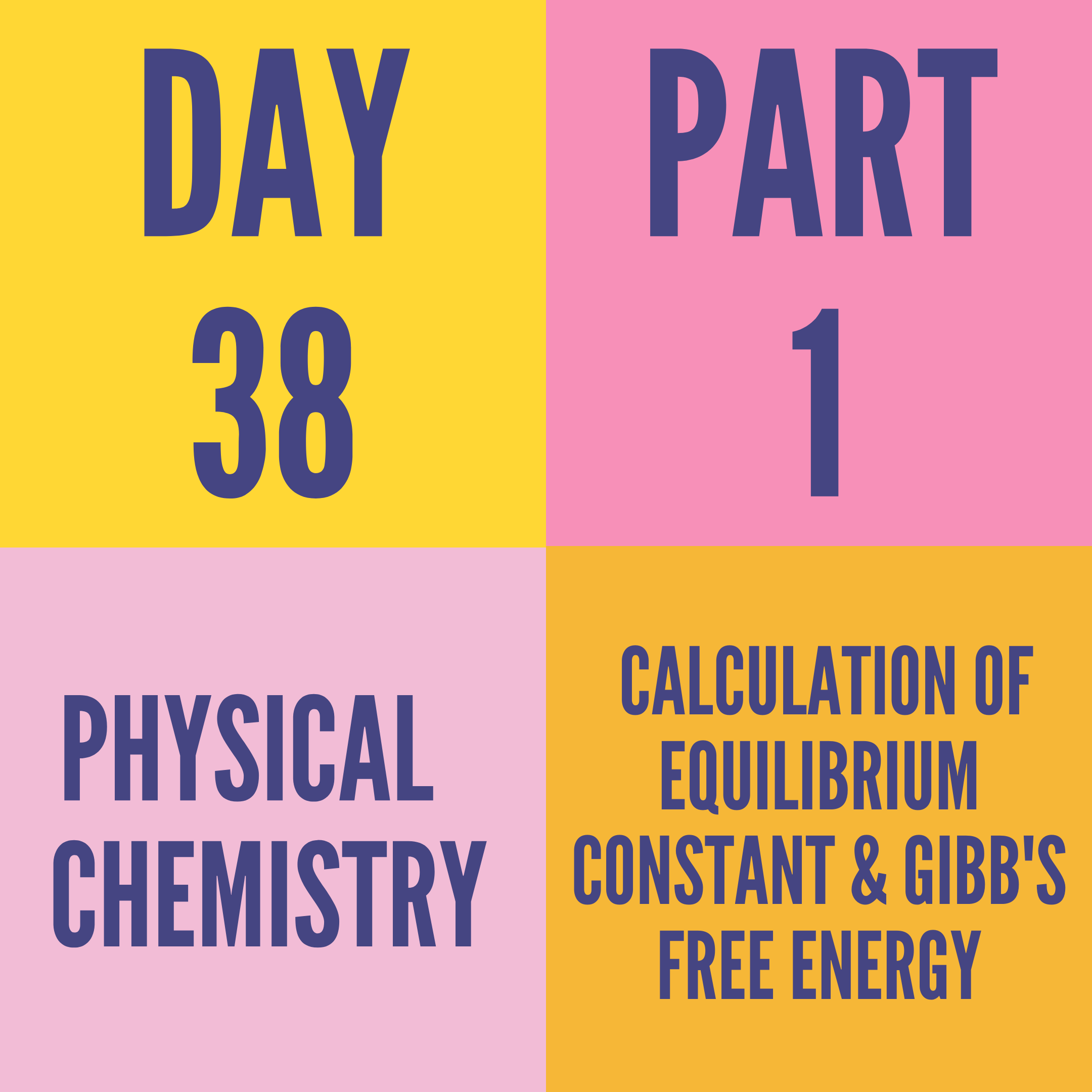 DAY-38 PART-1 CALCULATION OF EQUILIBRIUM CONSTANT & GIBB'S FREE ENERGY