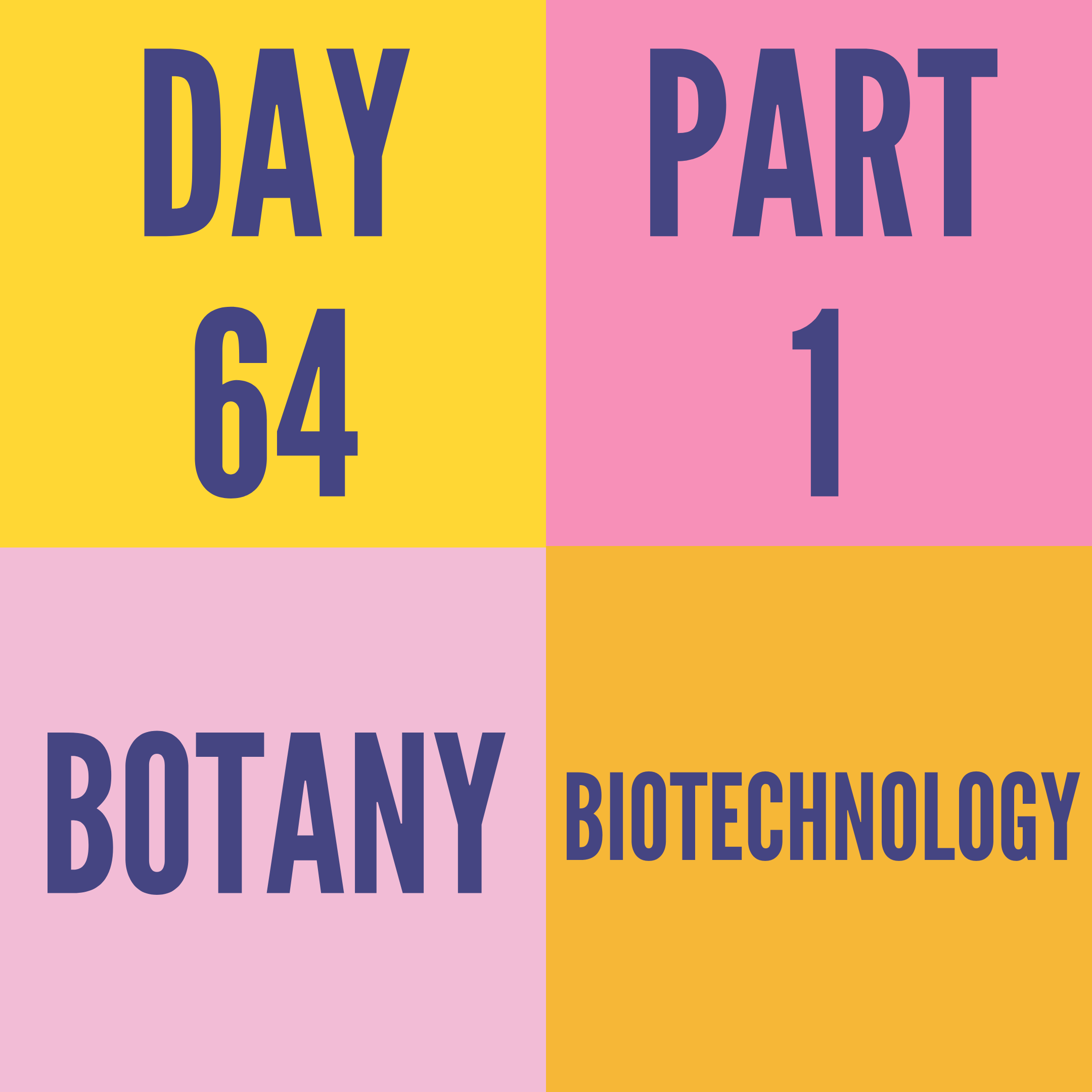 DAY-64 PART-1 BIOTECHNOLOGY