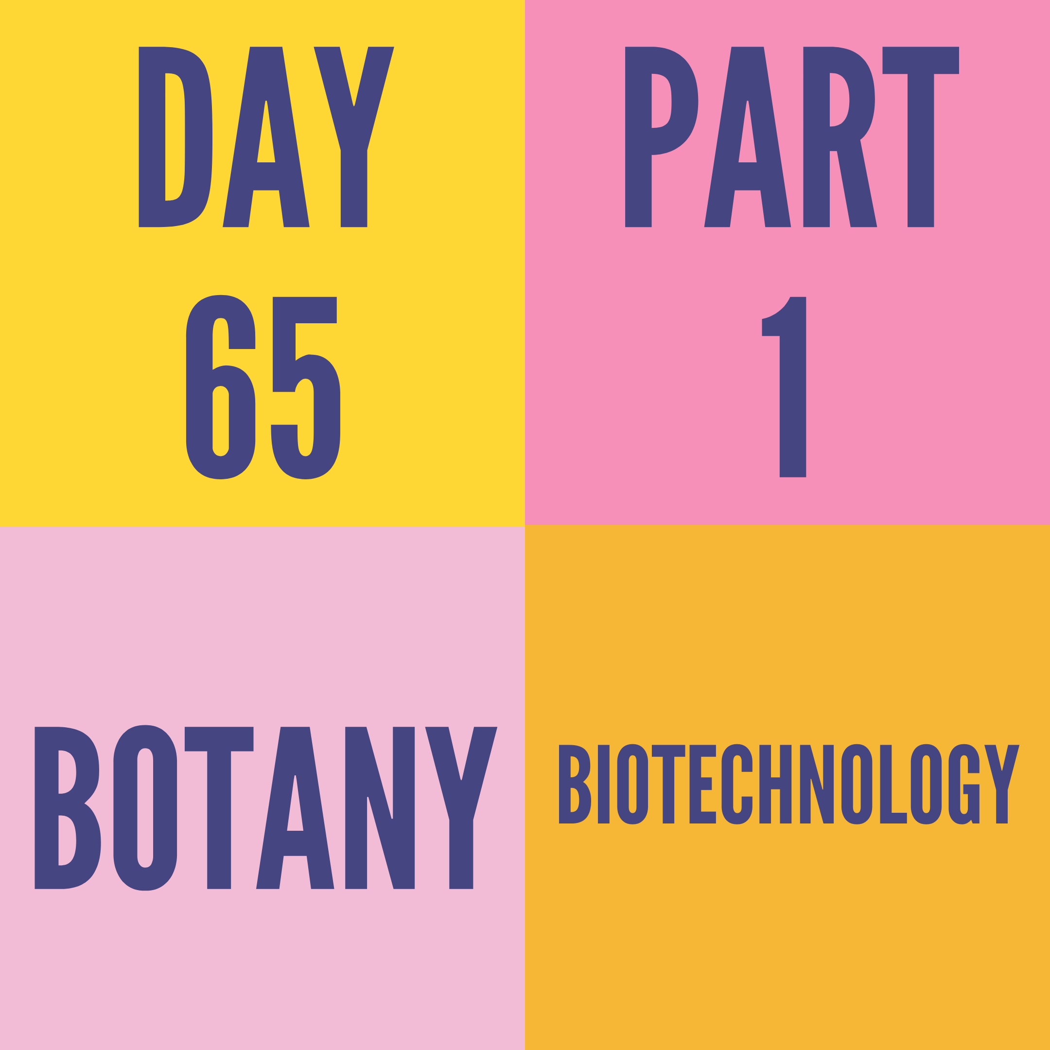 DAY-65 PART-1 BIOTECHNOLOGY