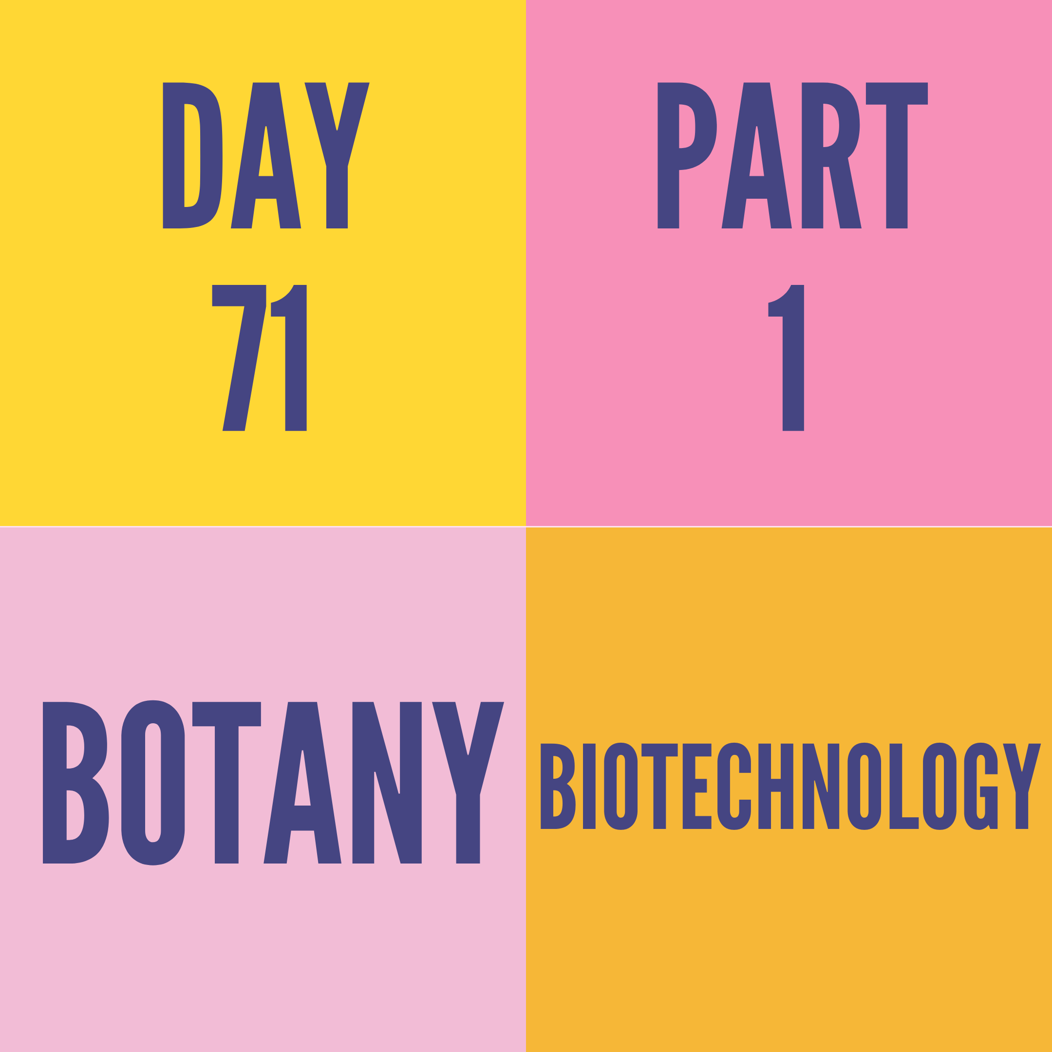 DAY-71 PART-1 BIOTECHNOLOGY