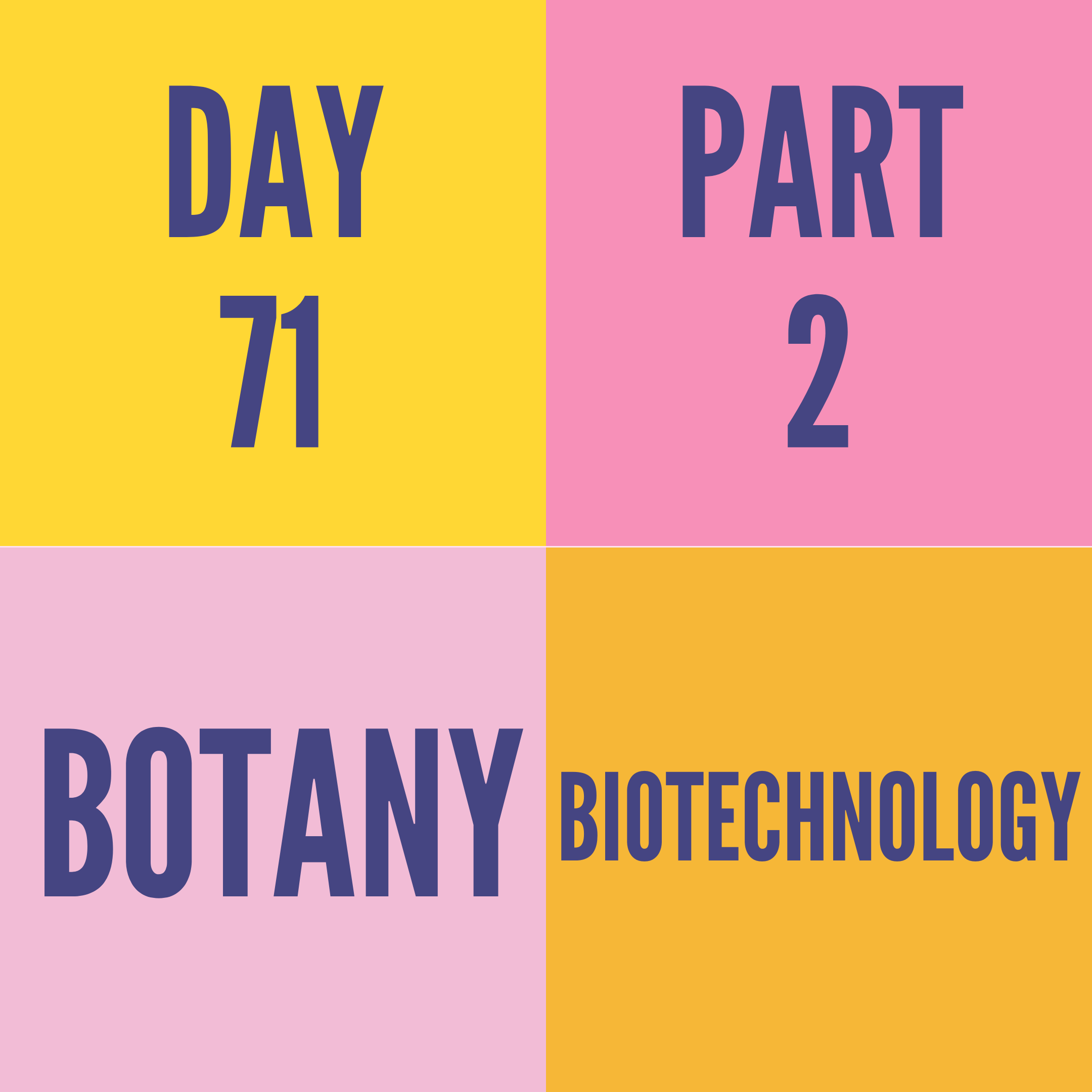 DAY-71 PART-2 BIOTECHNOLOGY