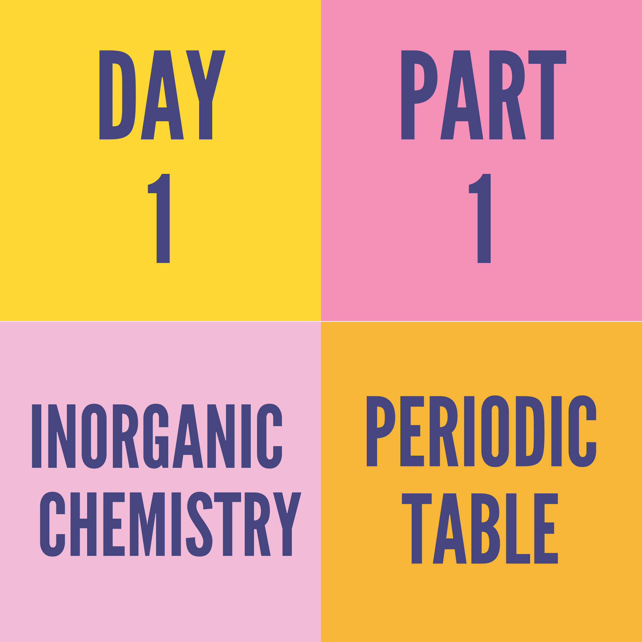 DAY-1 PART-1 PERIODIC TABLE