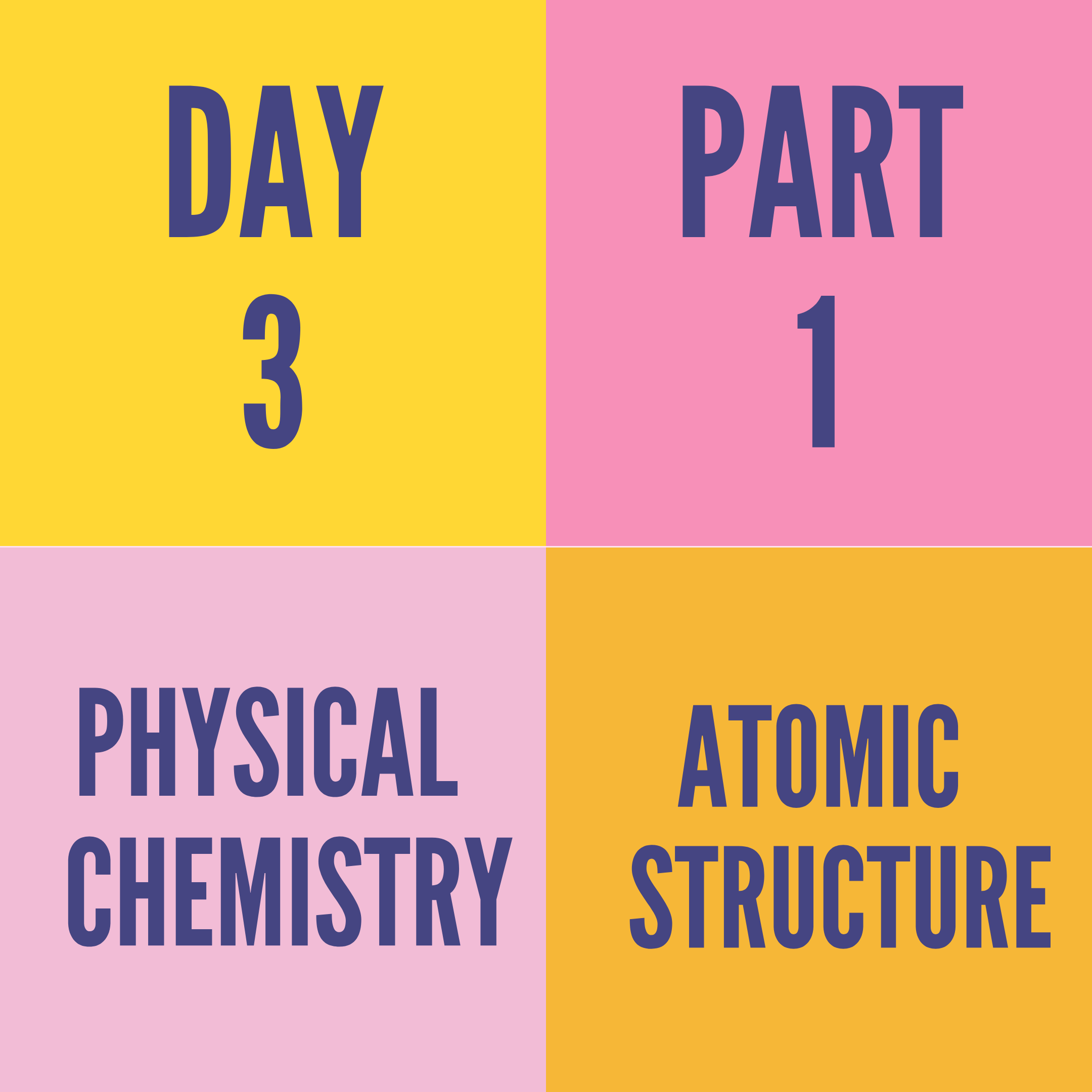 DAY-3 PART-1 ATOMIC STRUCTURE