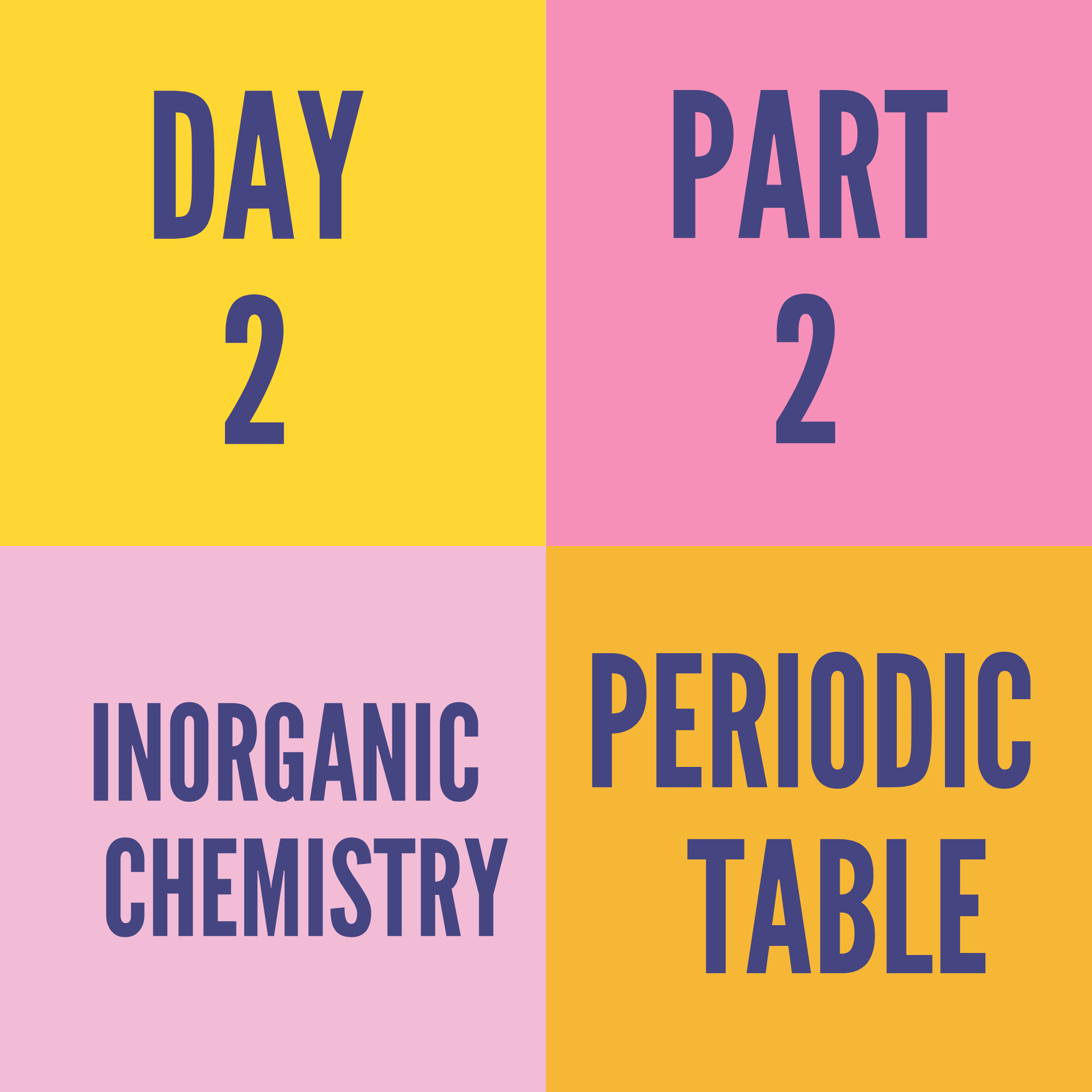 DAY-2 PART-2 PERIODIC TABLE