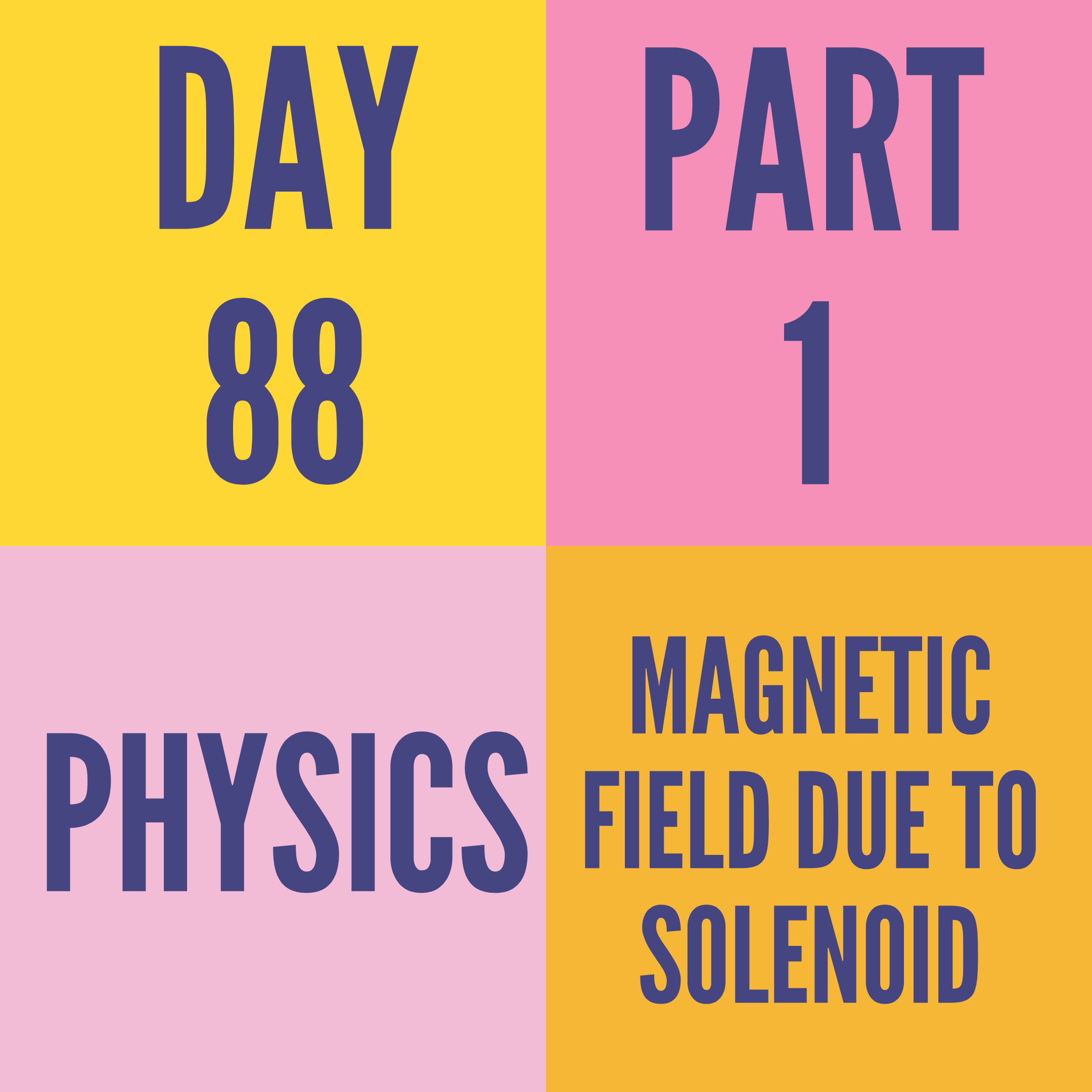 DAY-88 PART-1 MAGNETIC FIELD DUE TO SOLENOID