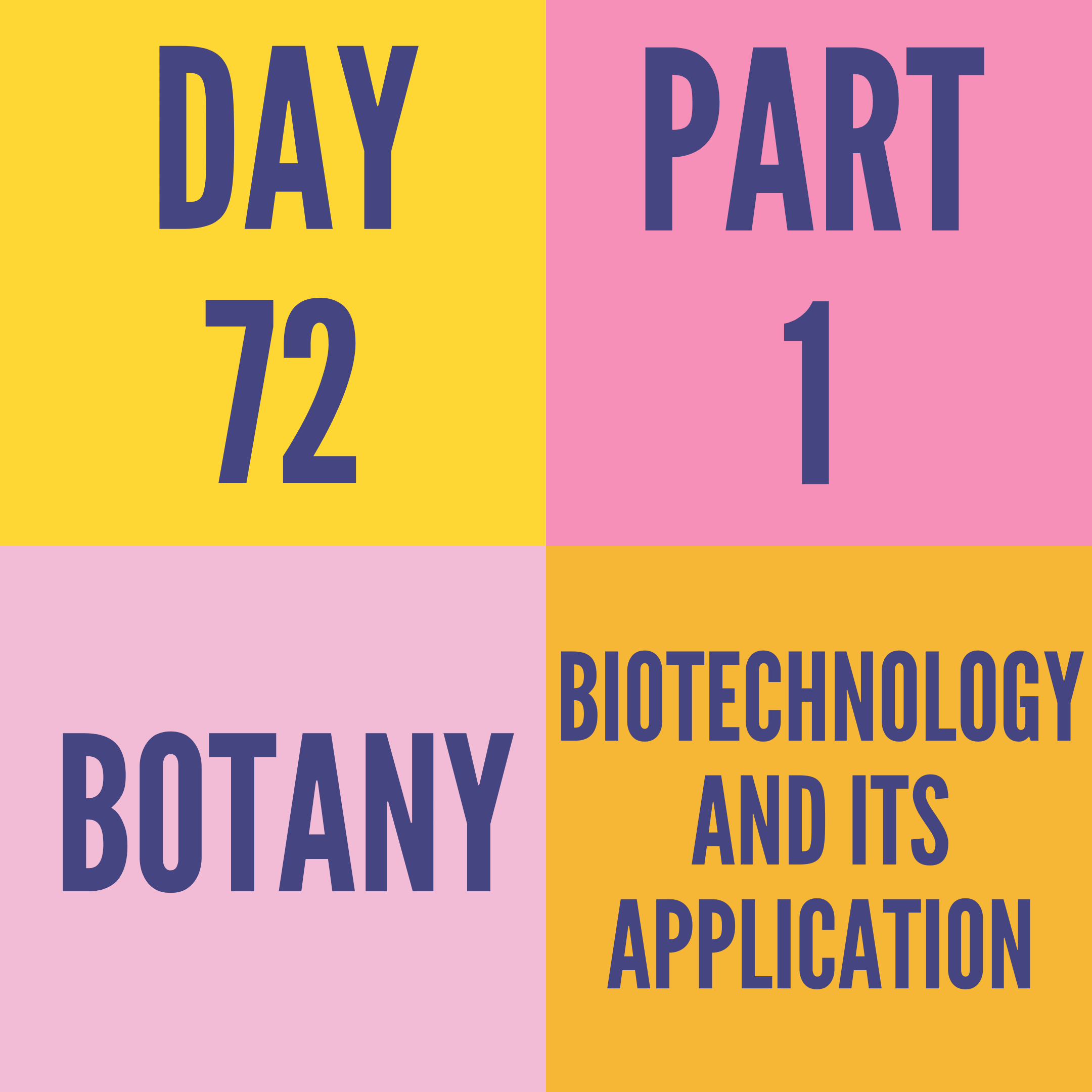 DAY-72 PART-1 BIOTECHNOLOGY AND ITS APPLICATION