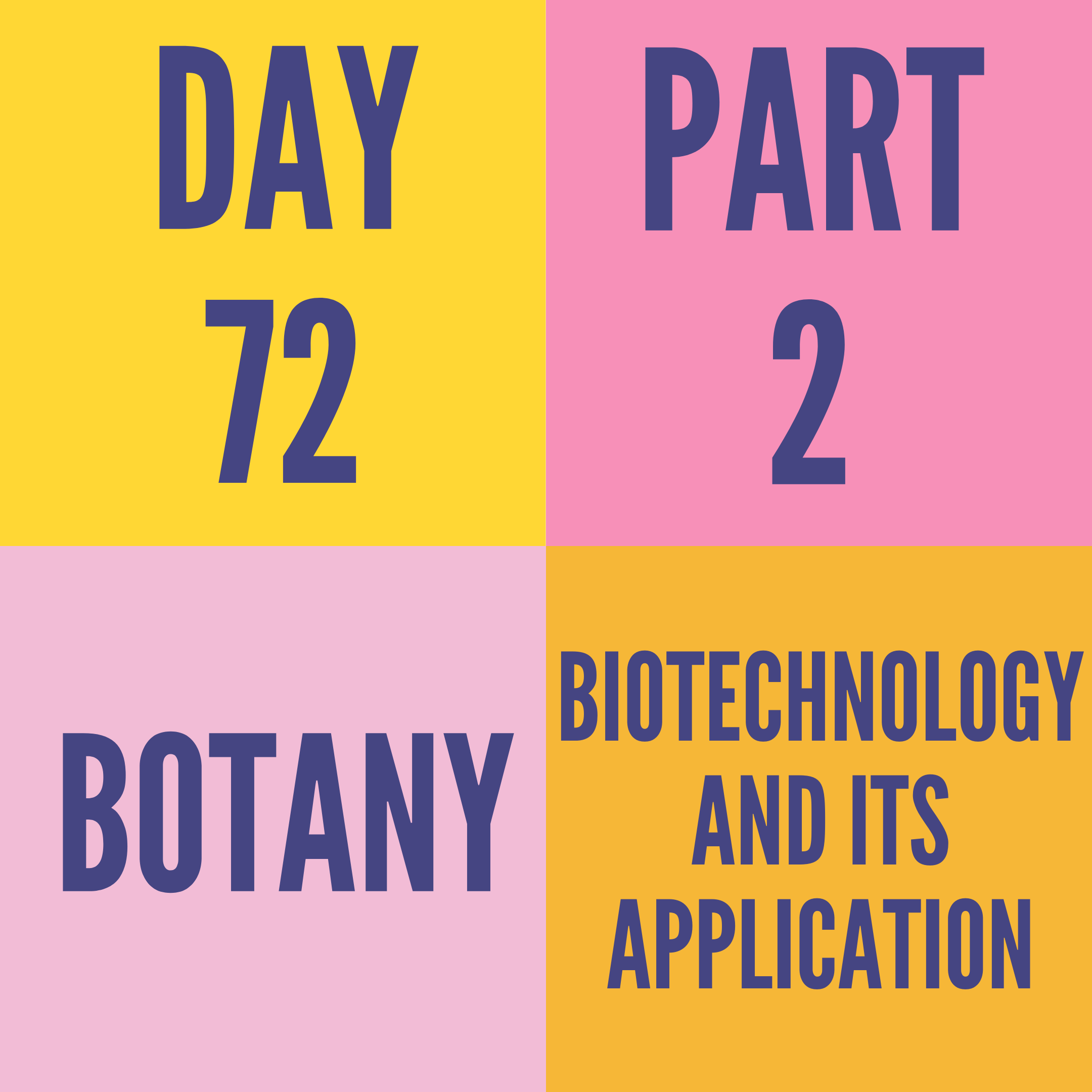 DAY-72 PART-2 BIOTECHNOLOGY AND ITS APPLICATION