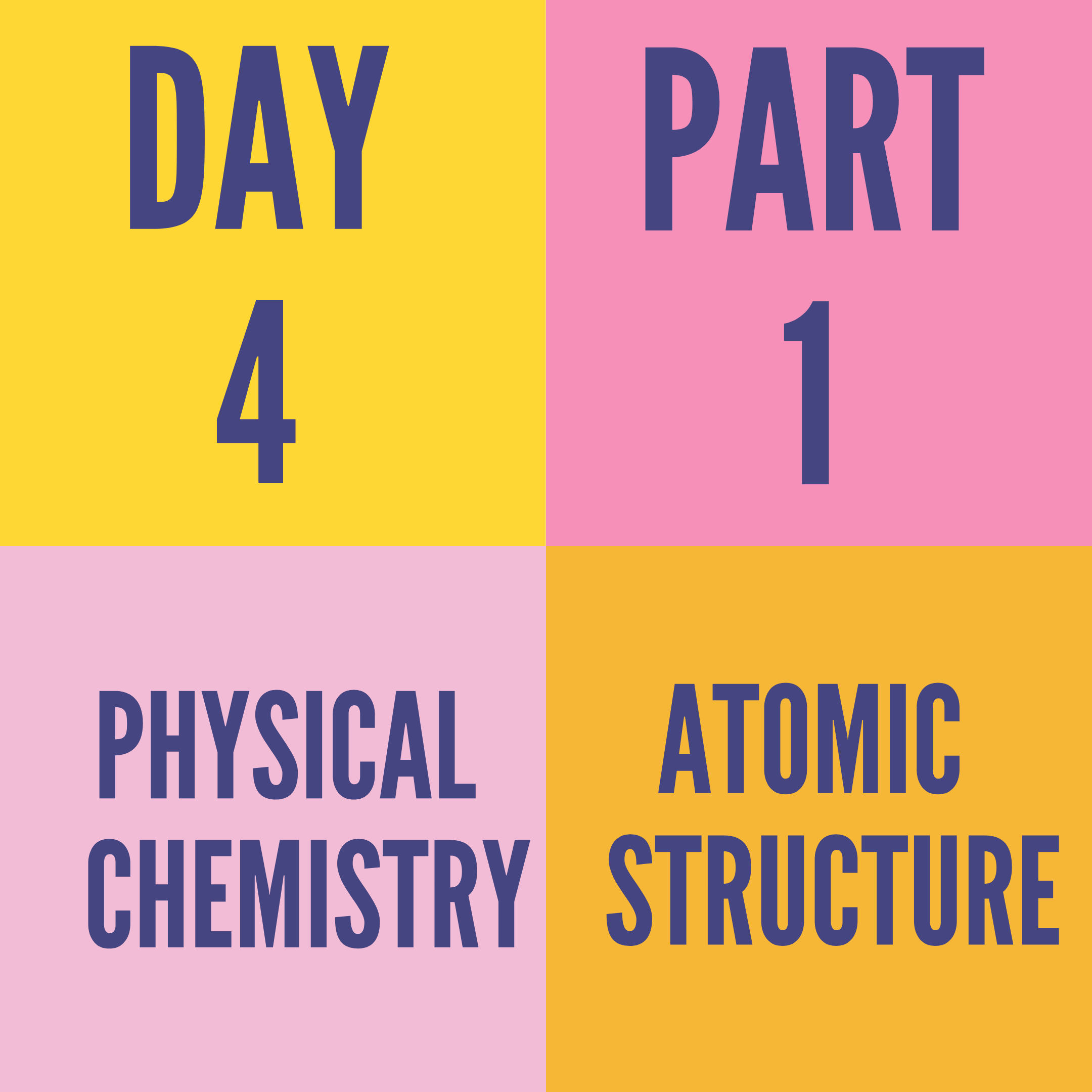 DAY-4 PART-1 ATOMIC STRUCTURE
