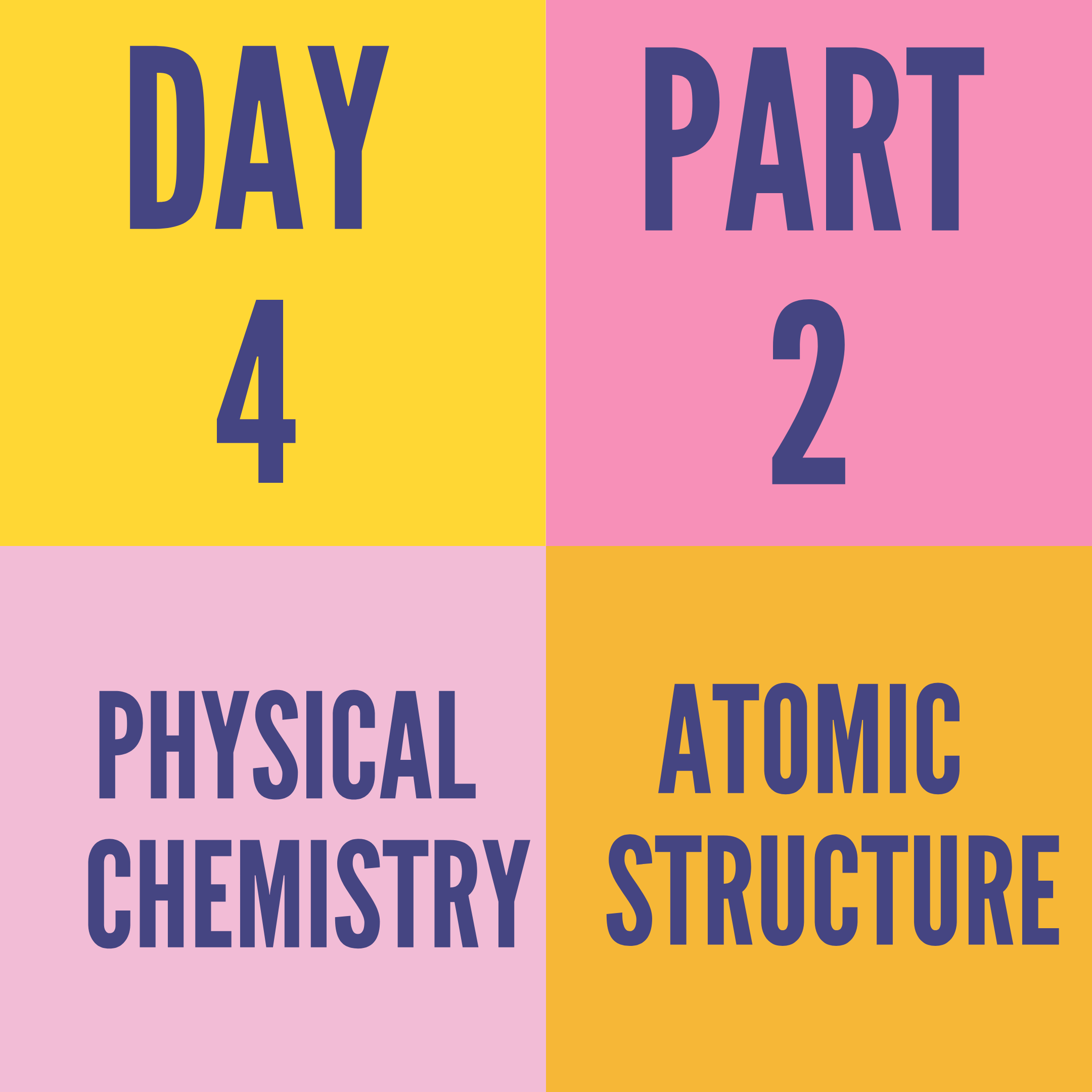 DAY-4 PART-2 ATOMIC STRUCTURE