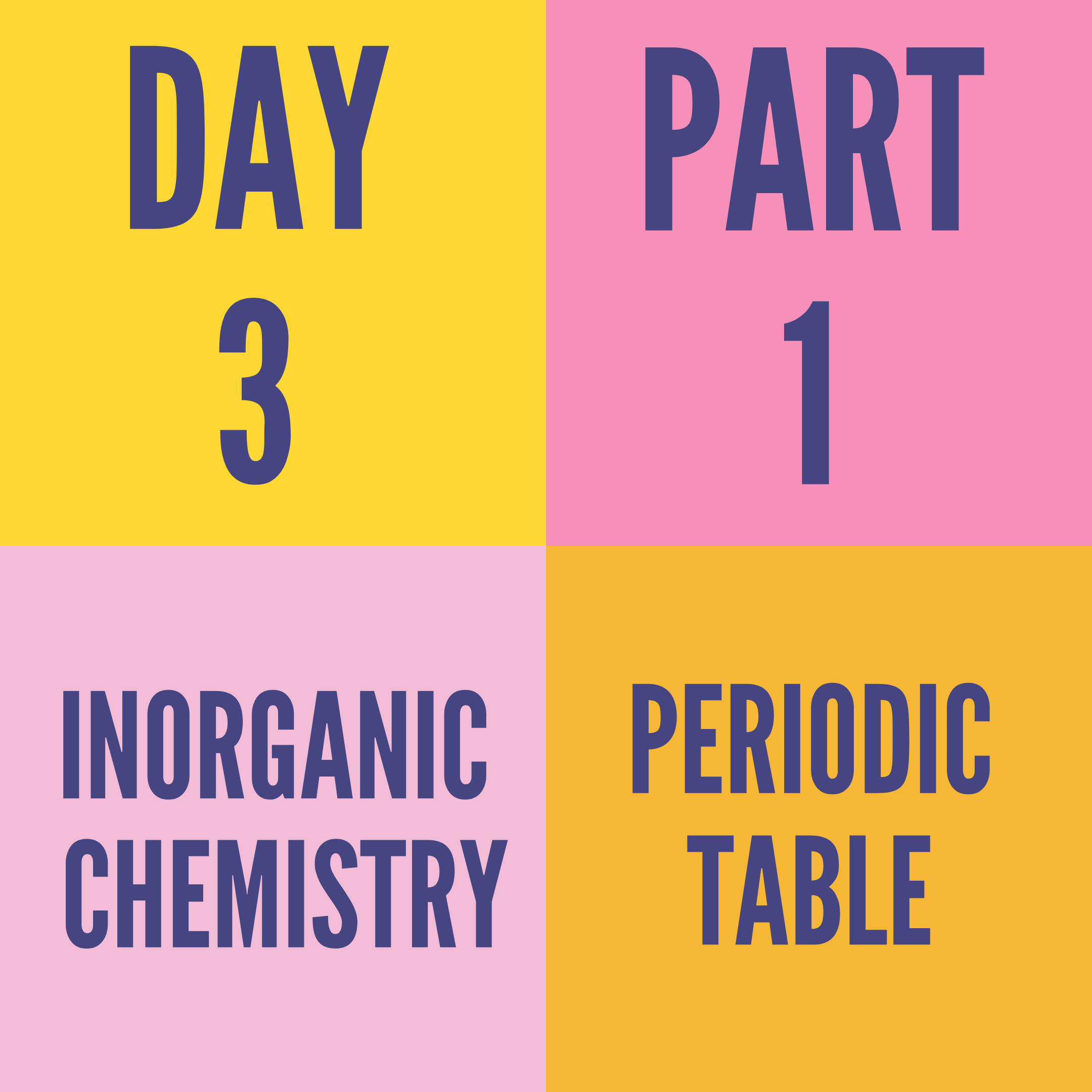 DAY-3 PART-1 PERIODIC TABLE