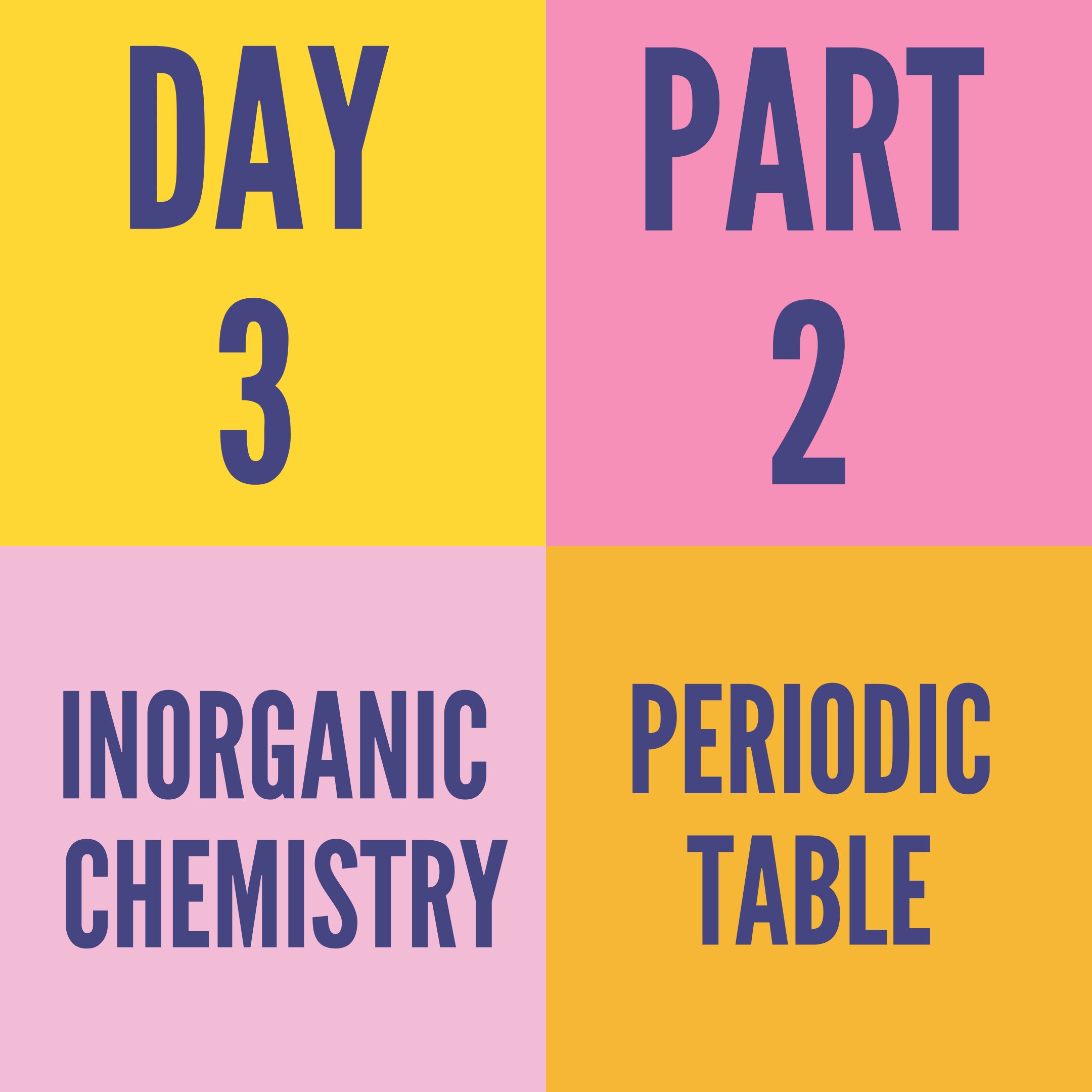 DAY-3 PART-2 PERIODIC TABLE