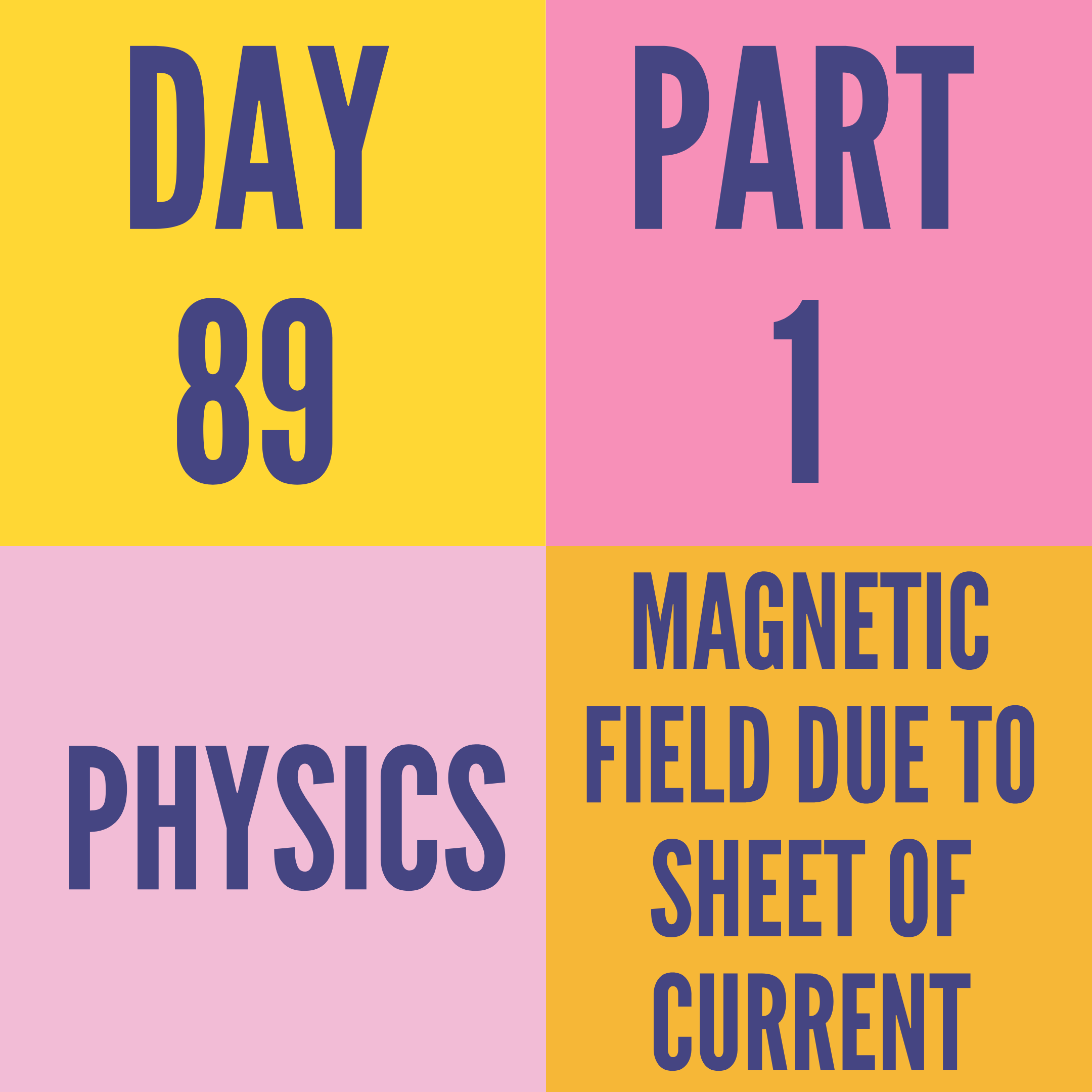 DAY-89 PART-1 MAGNETIC FIELD DUE TO SHEET OF CURRENT