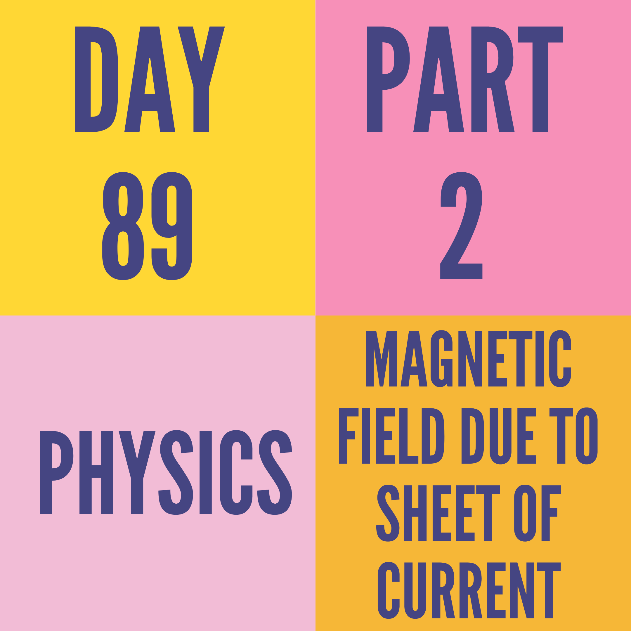 DAY-89 PART-2 MAGNETIC FIELD DUE TO SHEET OF CURRENT