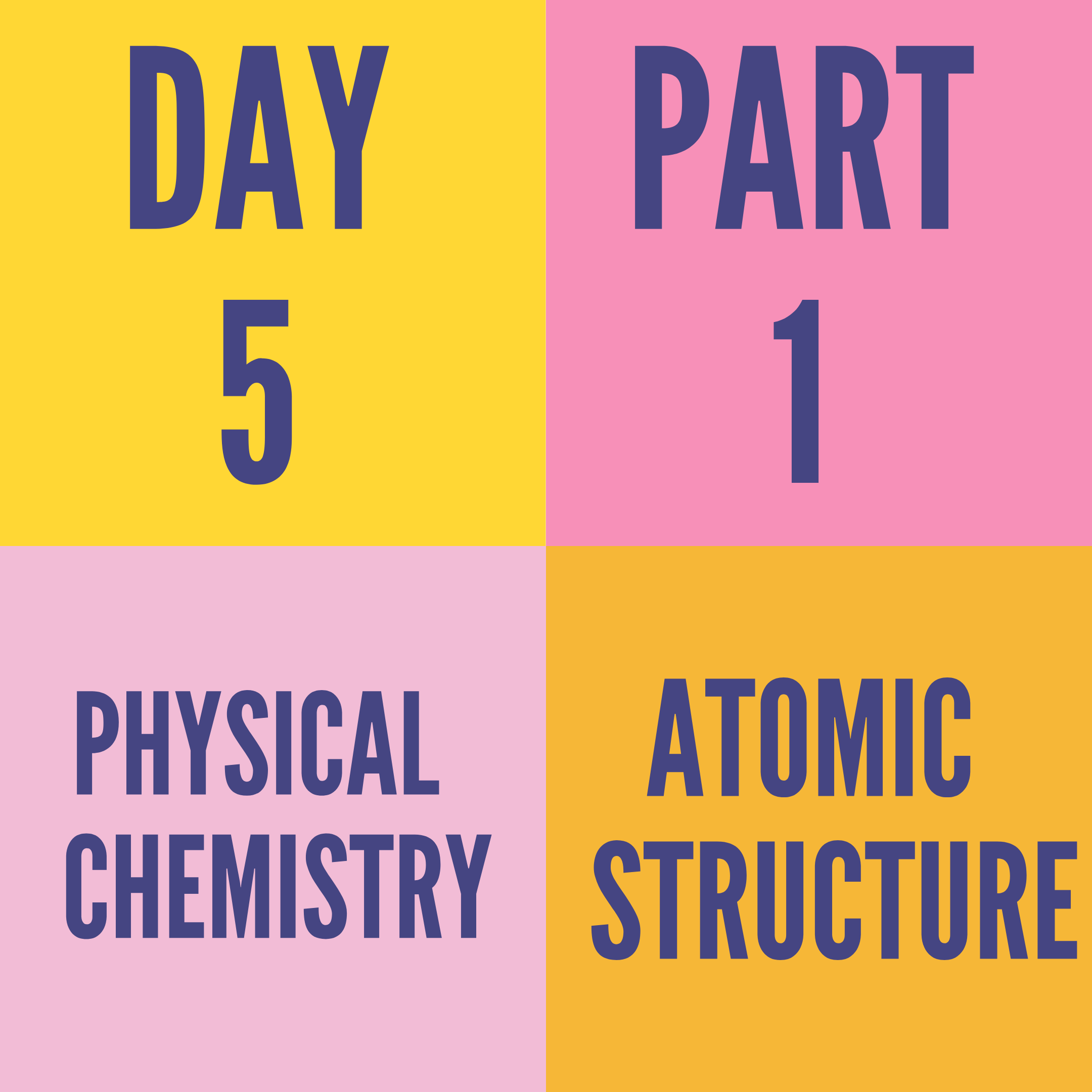 DAY-5 PART-1 ATOMIC STRUCTURE