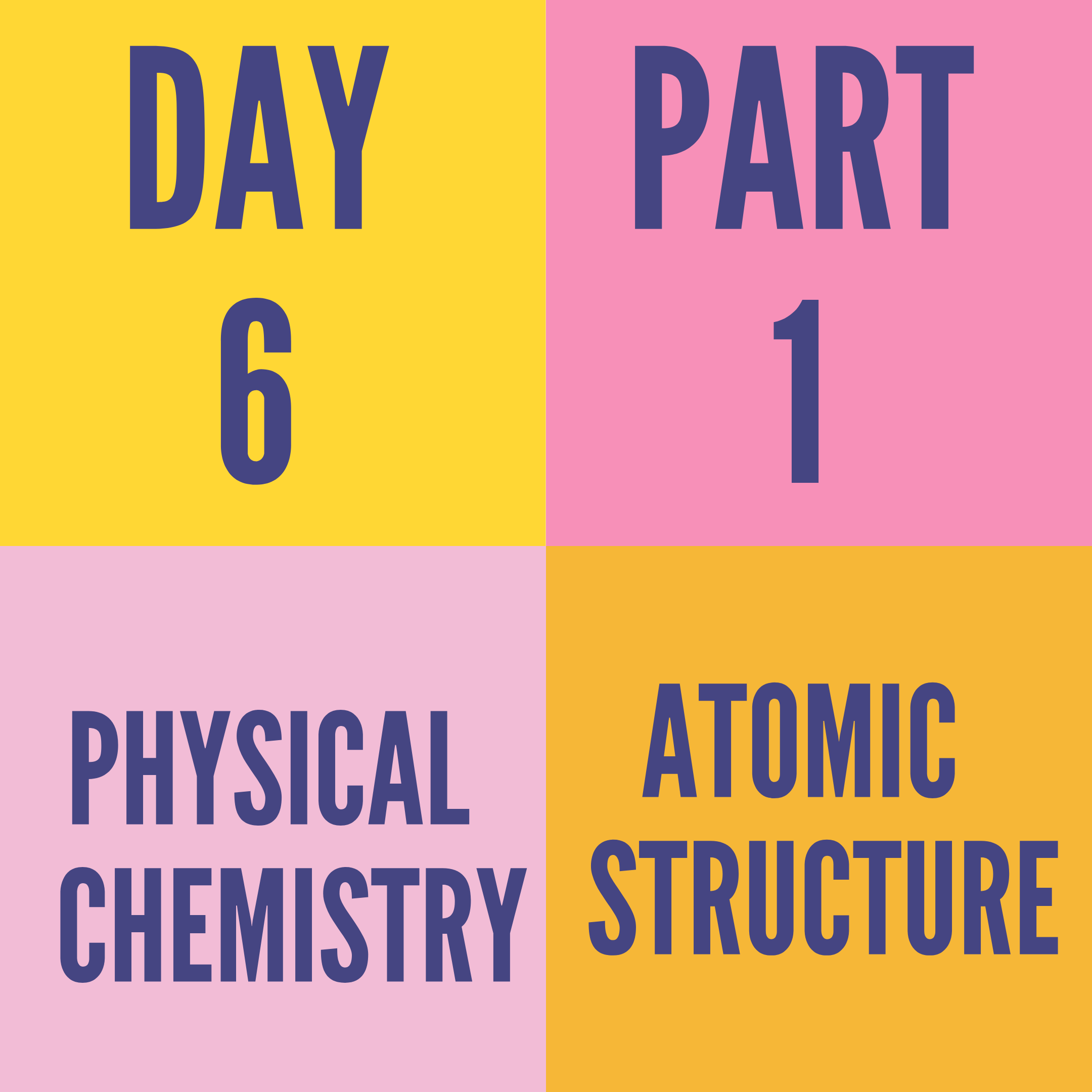 DAY-6 PART-1 ATOMIC STRUCTURE