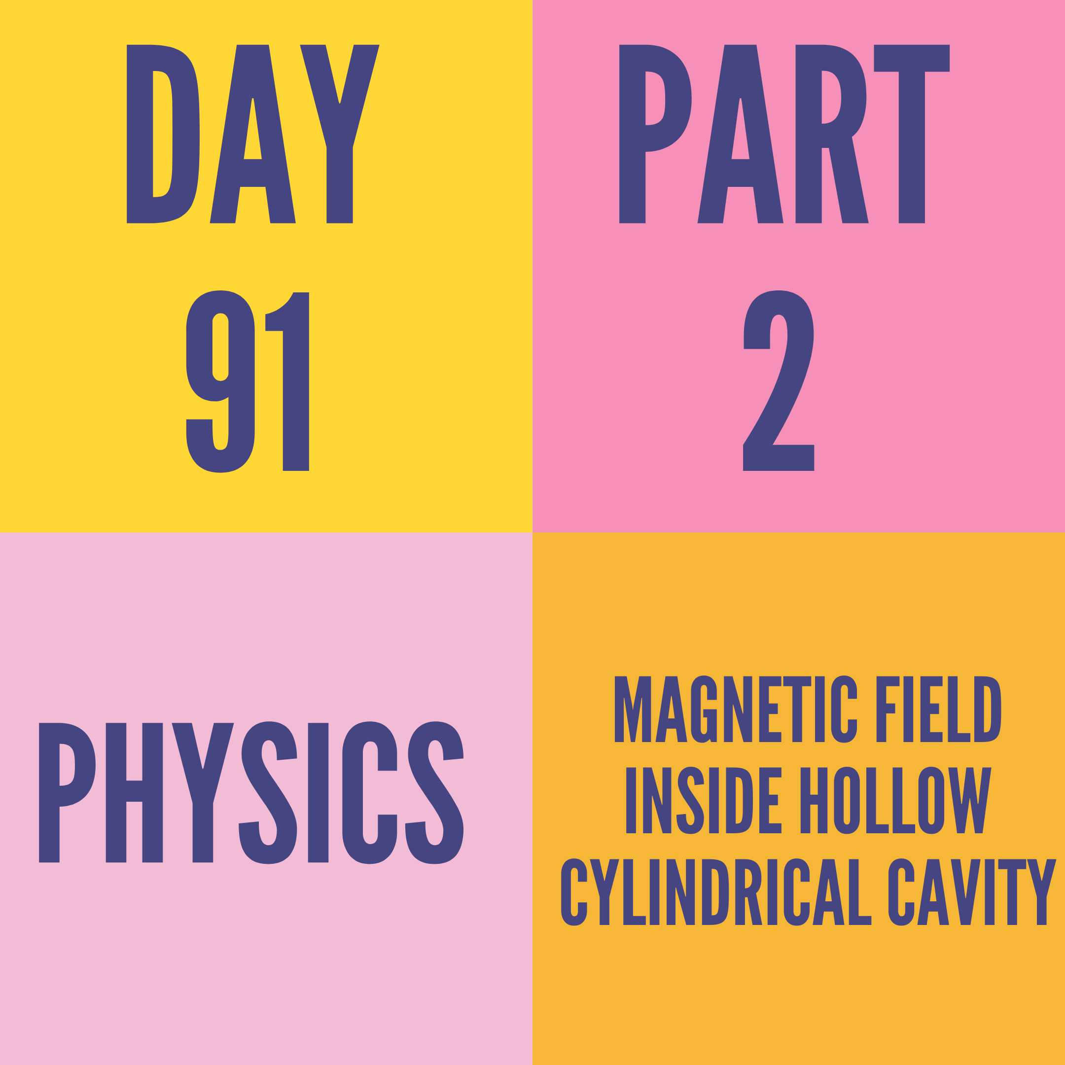 DAY-91 PART-2 MAGNETIC FIELD INSIDE HOLLOW CYLINDRICAL CAVITY