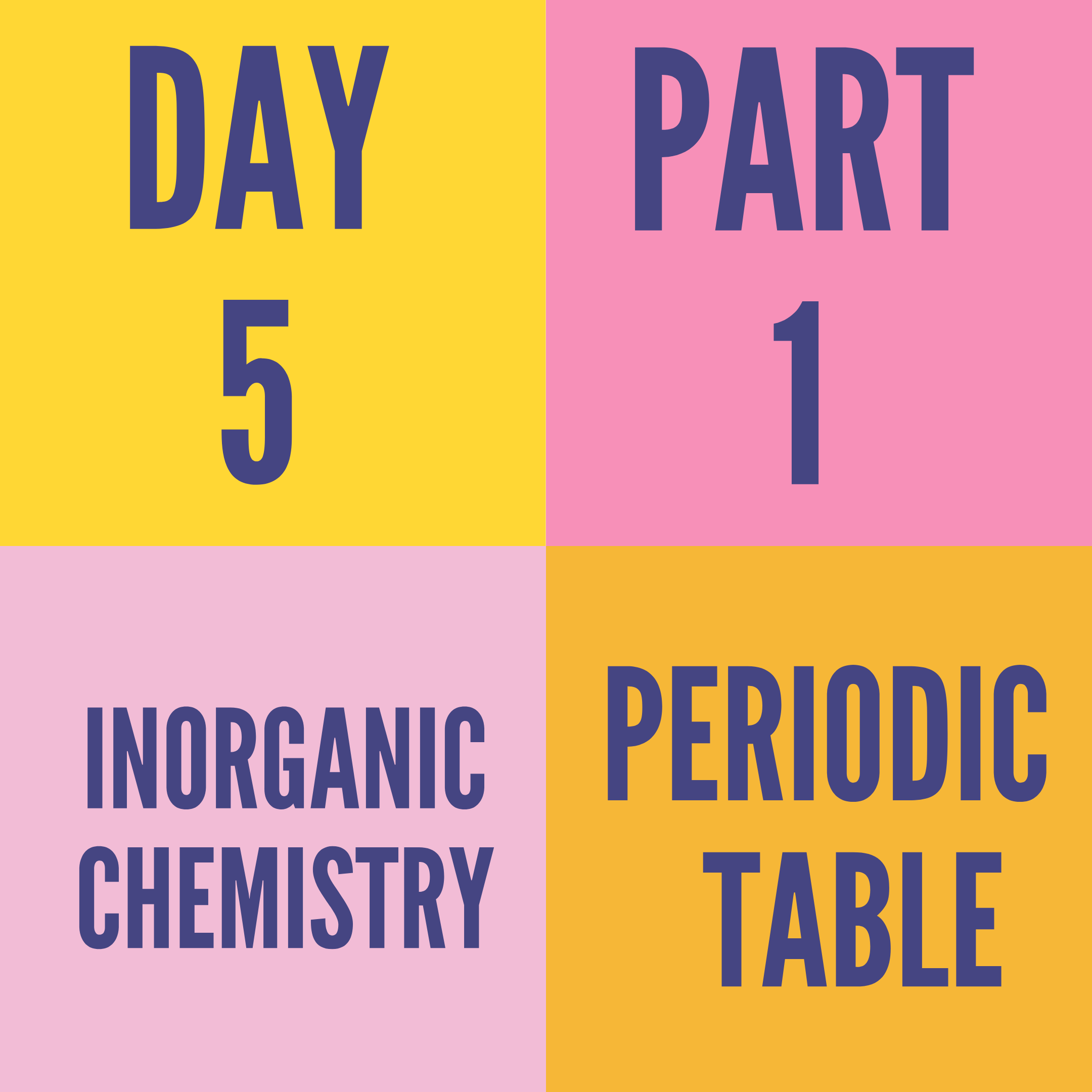 DAY-5 PART-1 PERIODIC TABLE