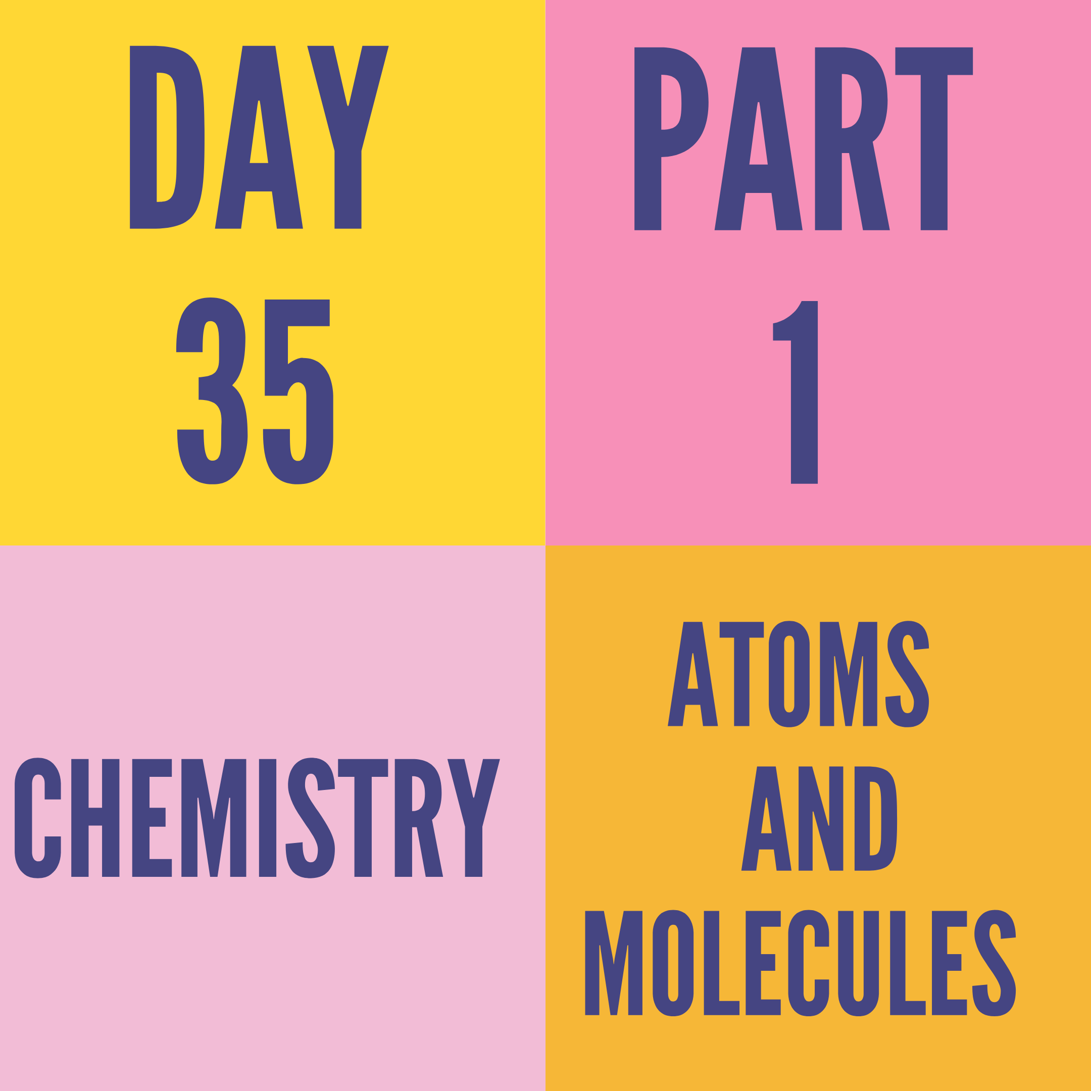 DAY-35 PART-1 ATOMS AND MOLECULES