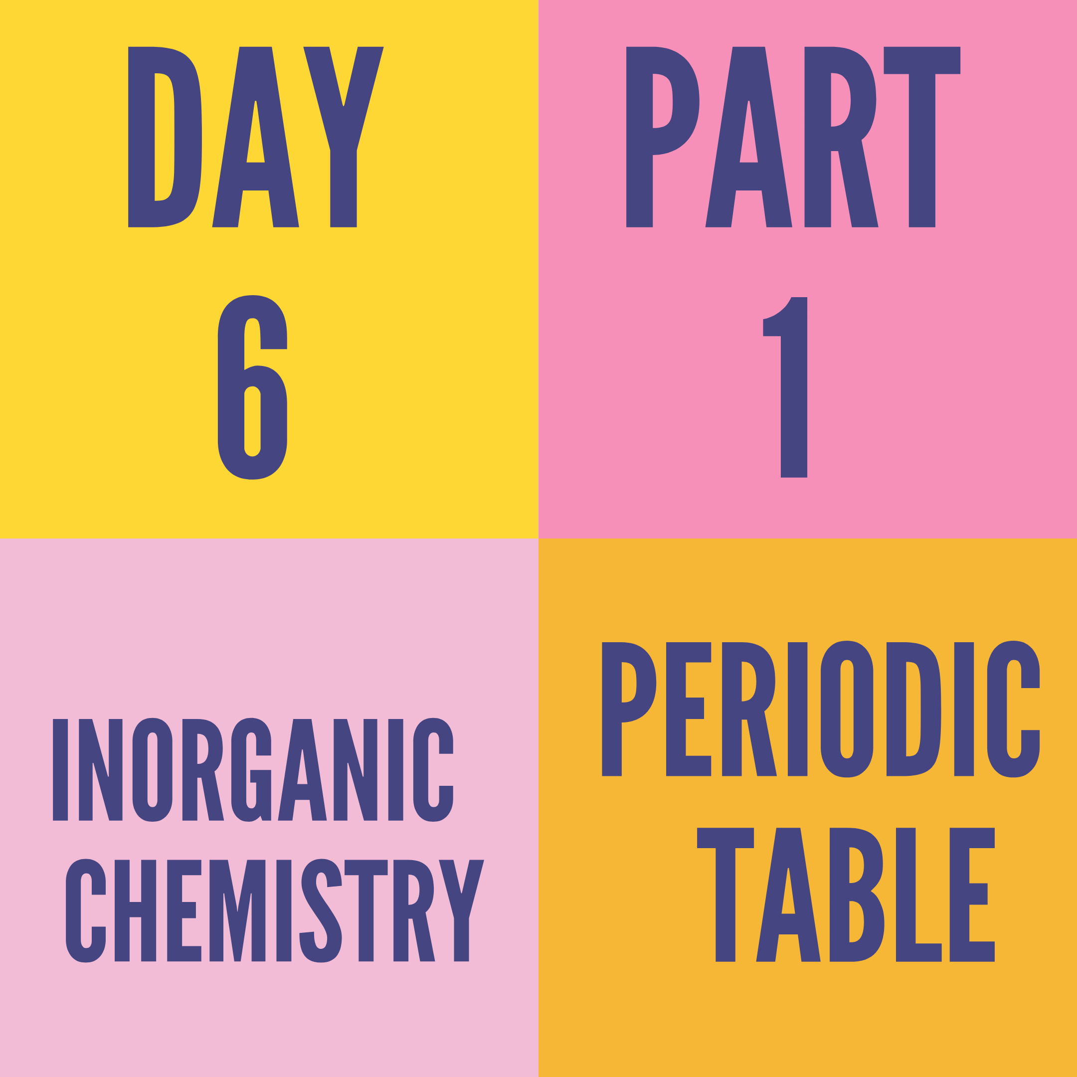 DAY-6 PART-1 PERIODIC TABLE