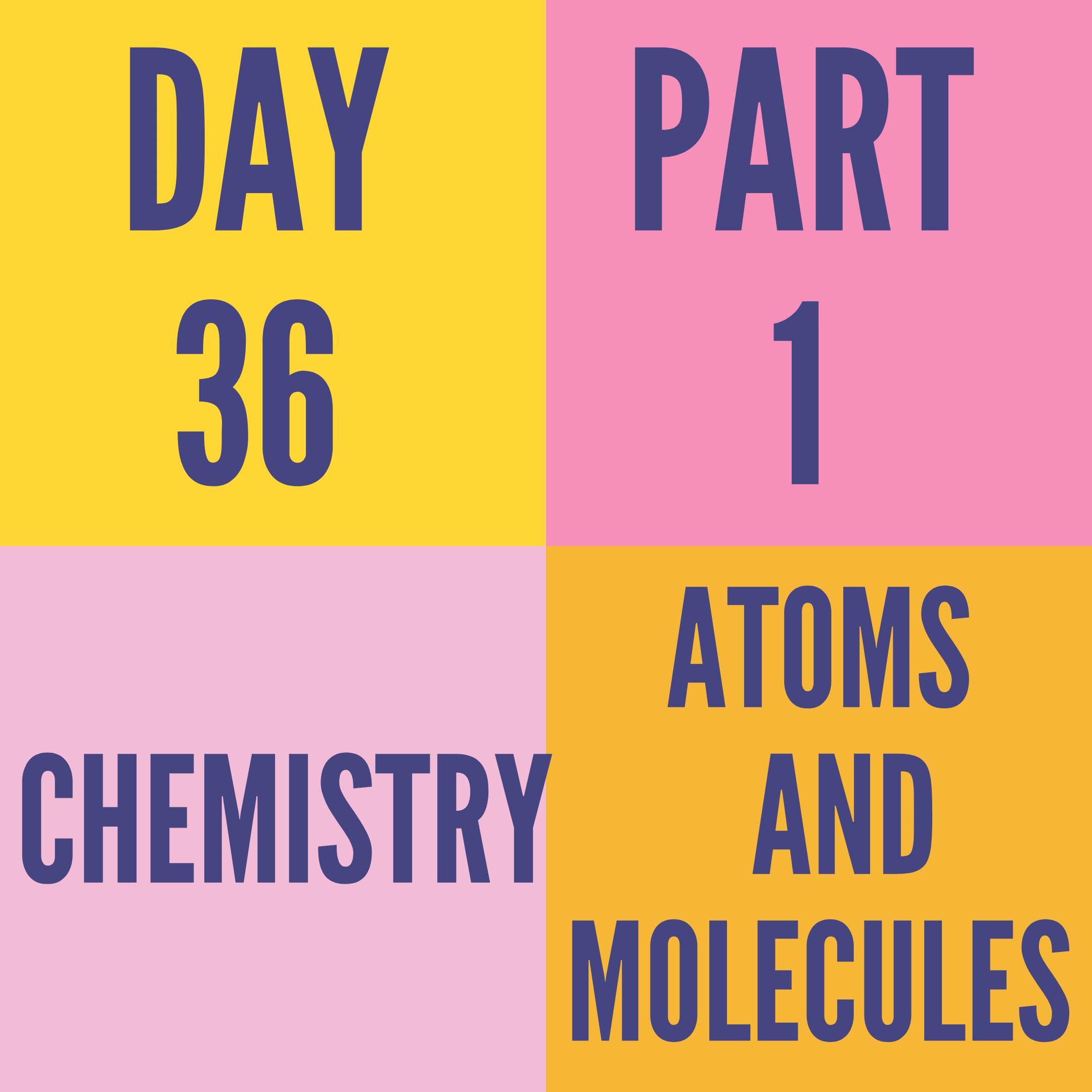DAY-36 PART-1 ATOMS AND MOLECULES