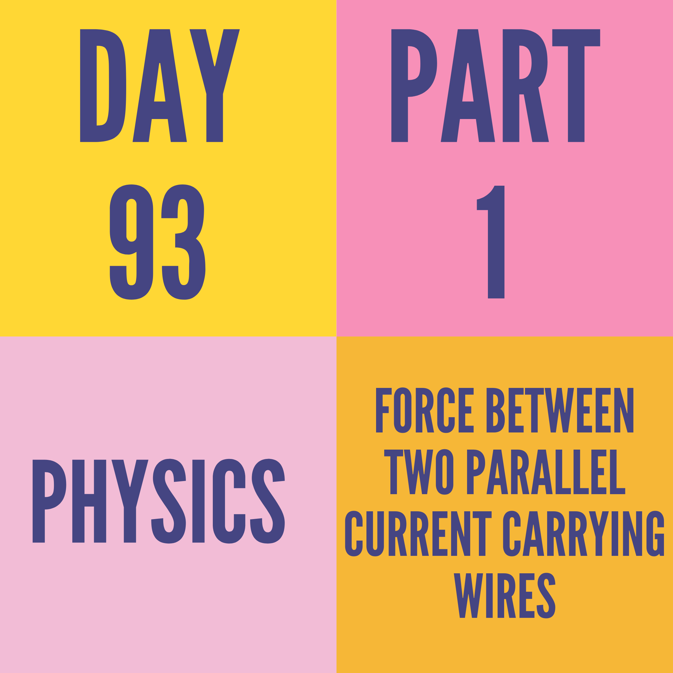 DAY-93 PART-1 FORCE BETWEENTWO PARALLEL CURRENT CARRYING WIRES