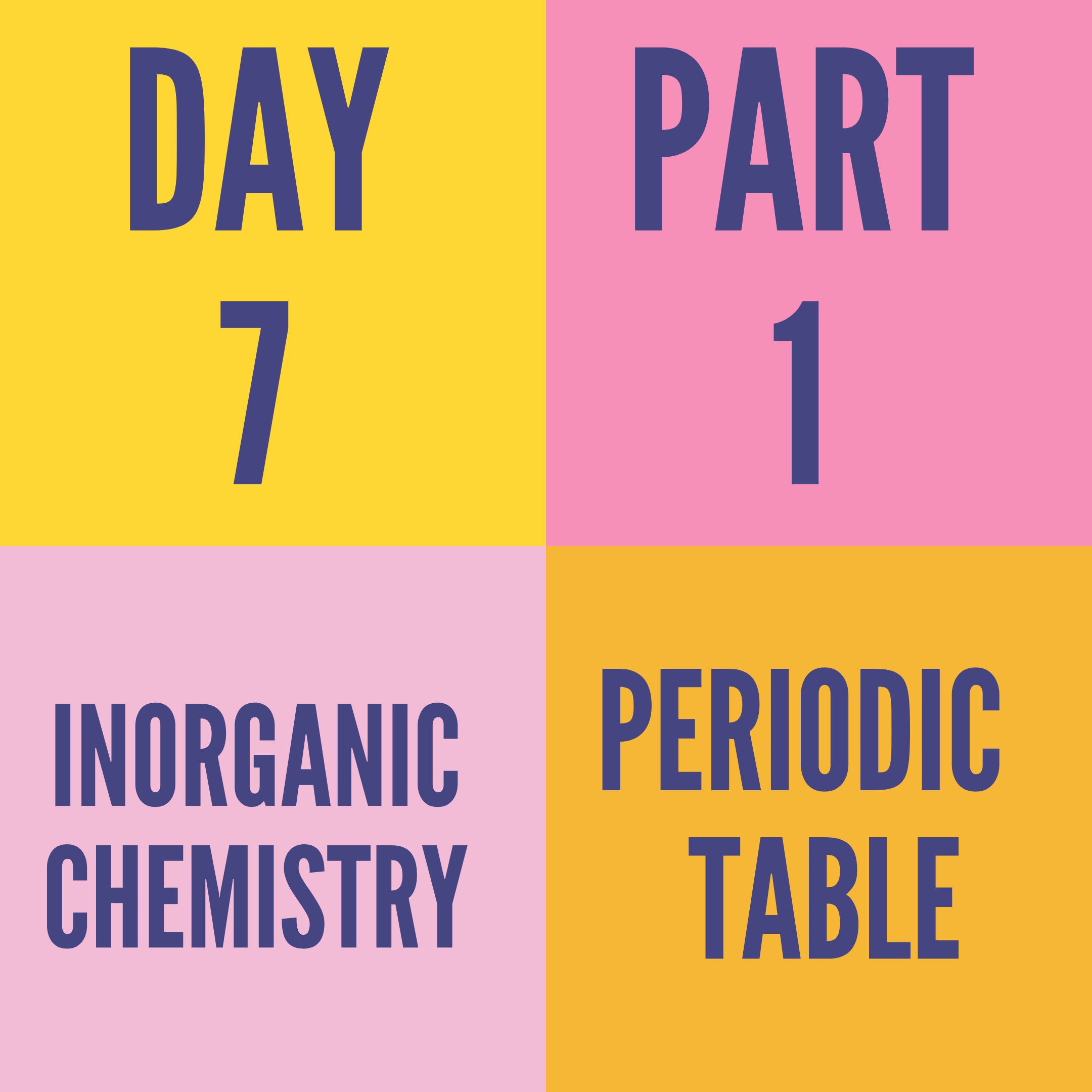 DAY-7 PART-1 PERIODIC TABLE