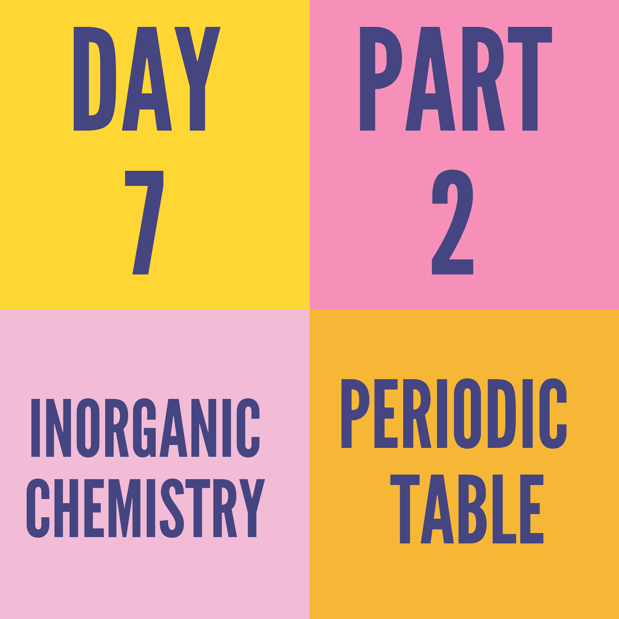 DAY-7 PART-2 PERIODIC TABLE