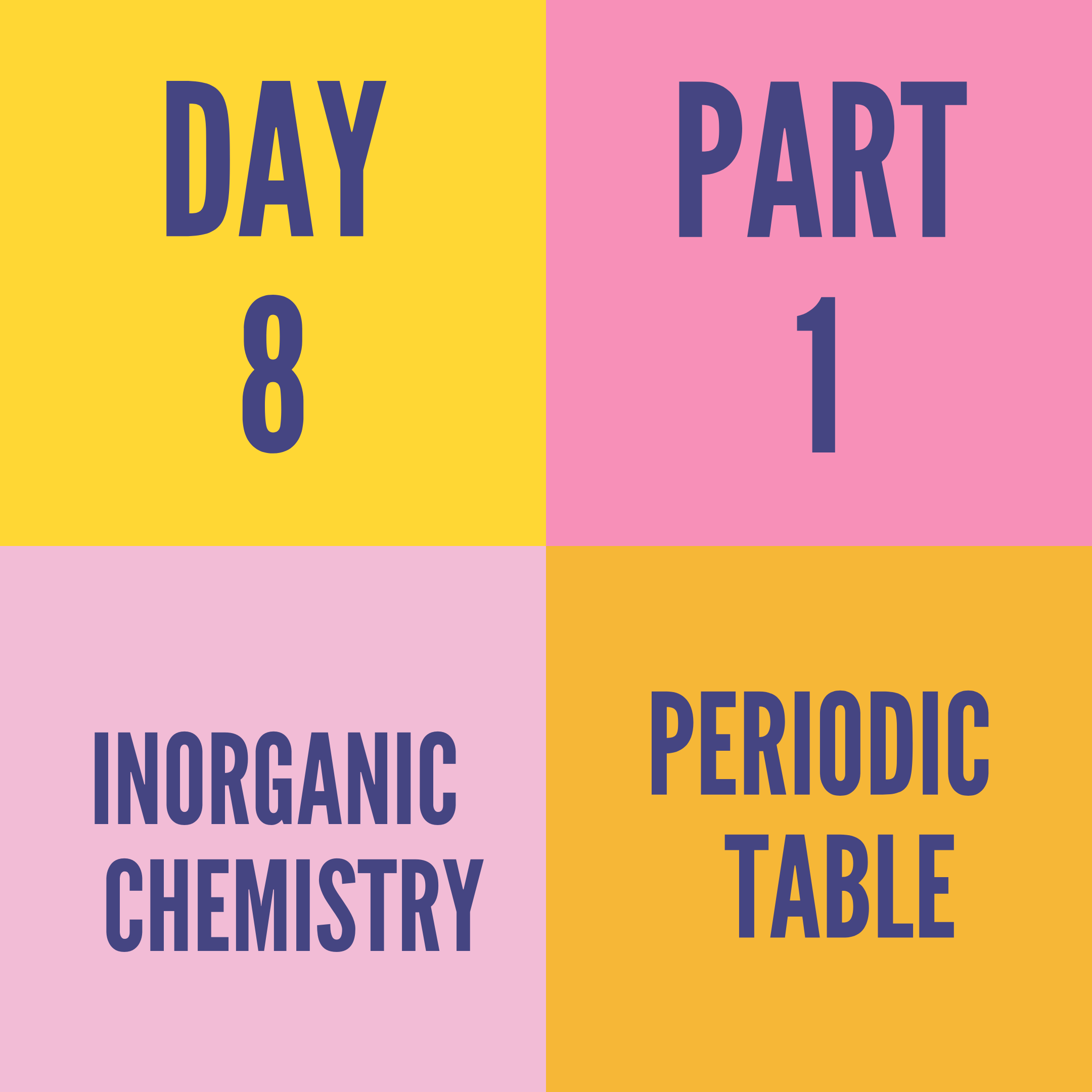 DAY-8 PART-1 PERIODIC TABLE