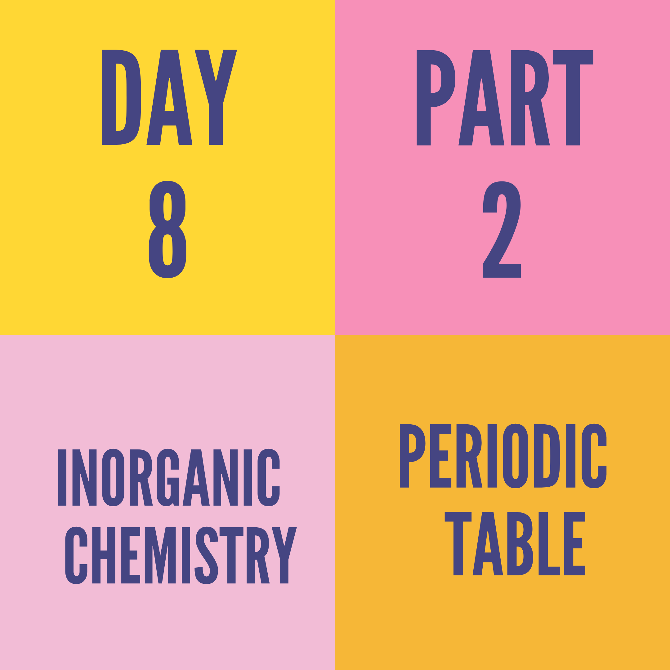 DAY-8 PART-2 PERIODIC TABLE