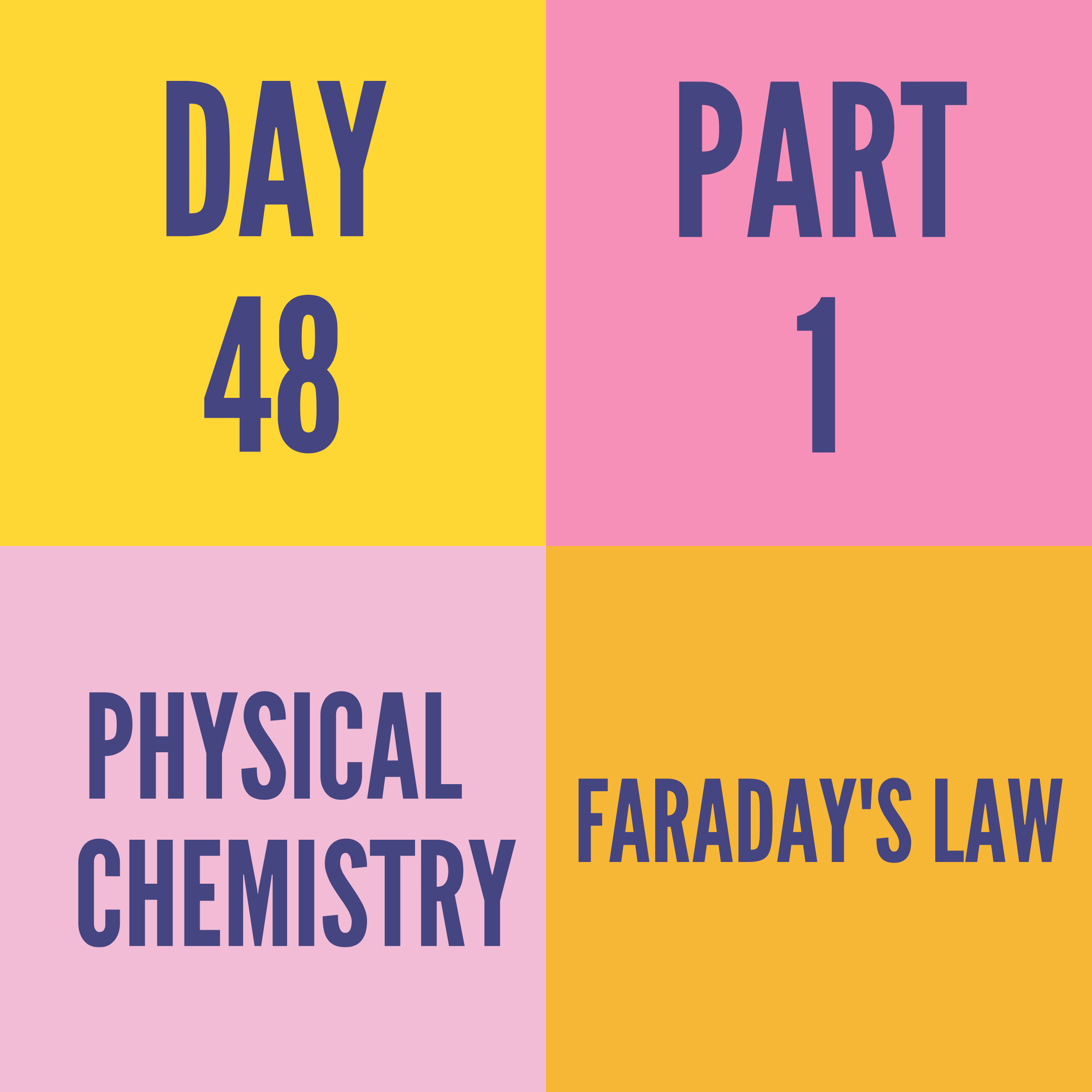 DAY-48 PART-1 FARADAY'S LAW