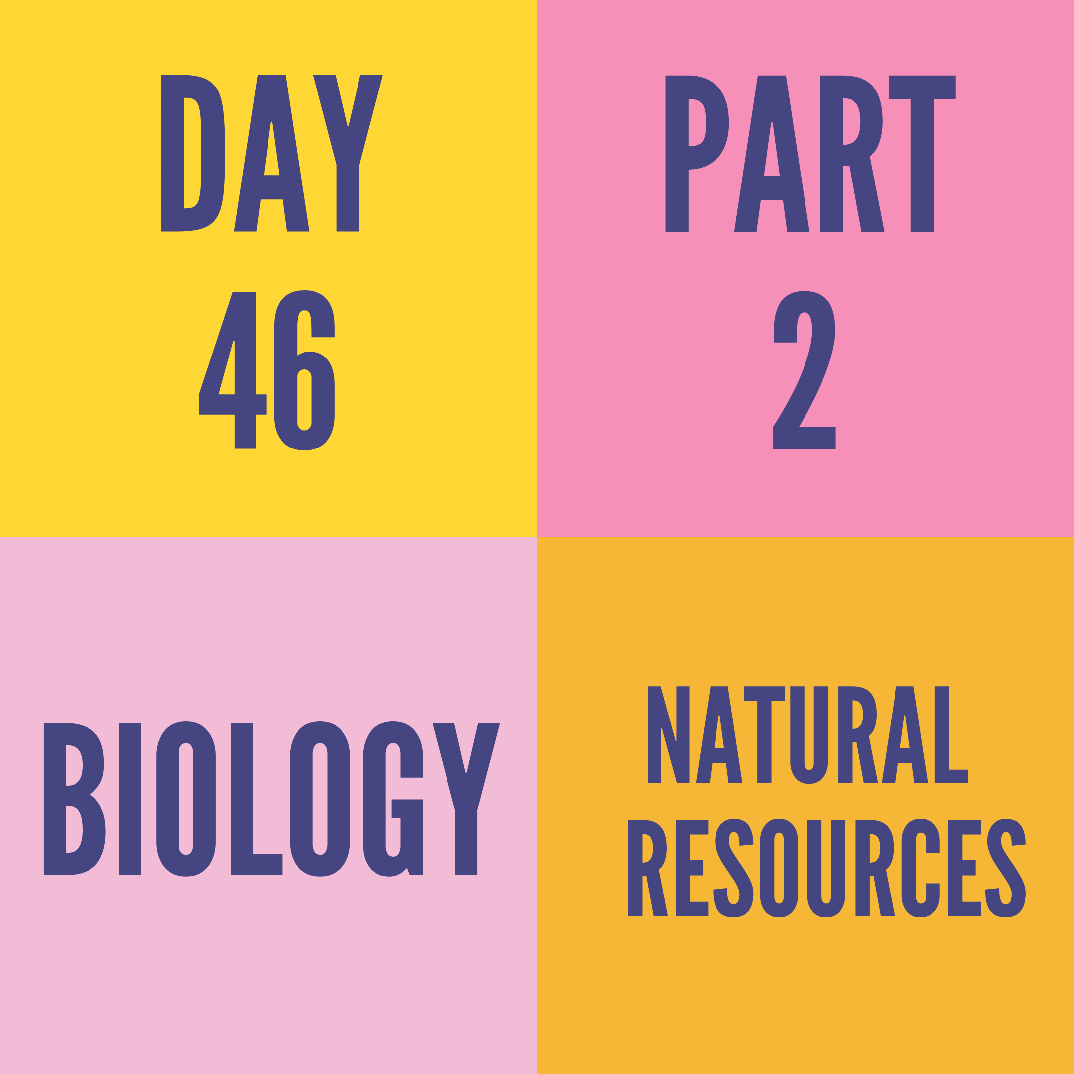 DAY-46 PART-2 NATURAL RESOURCES