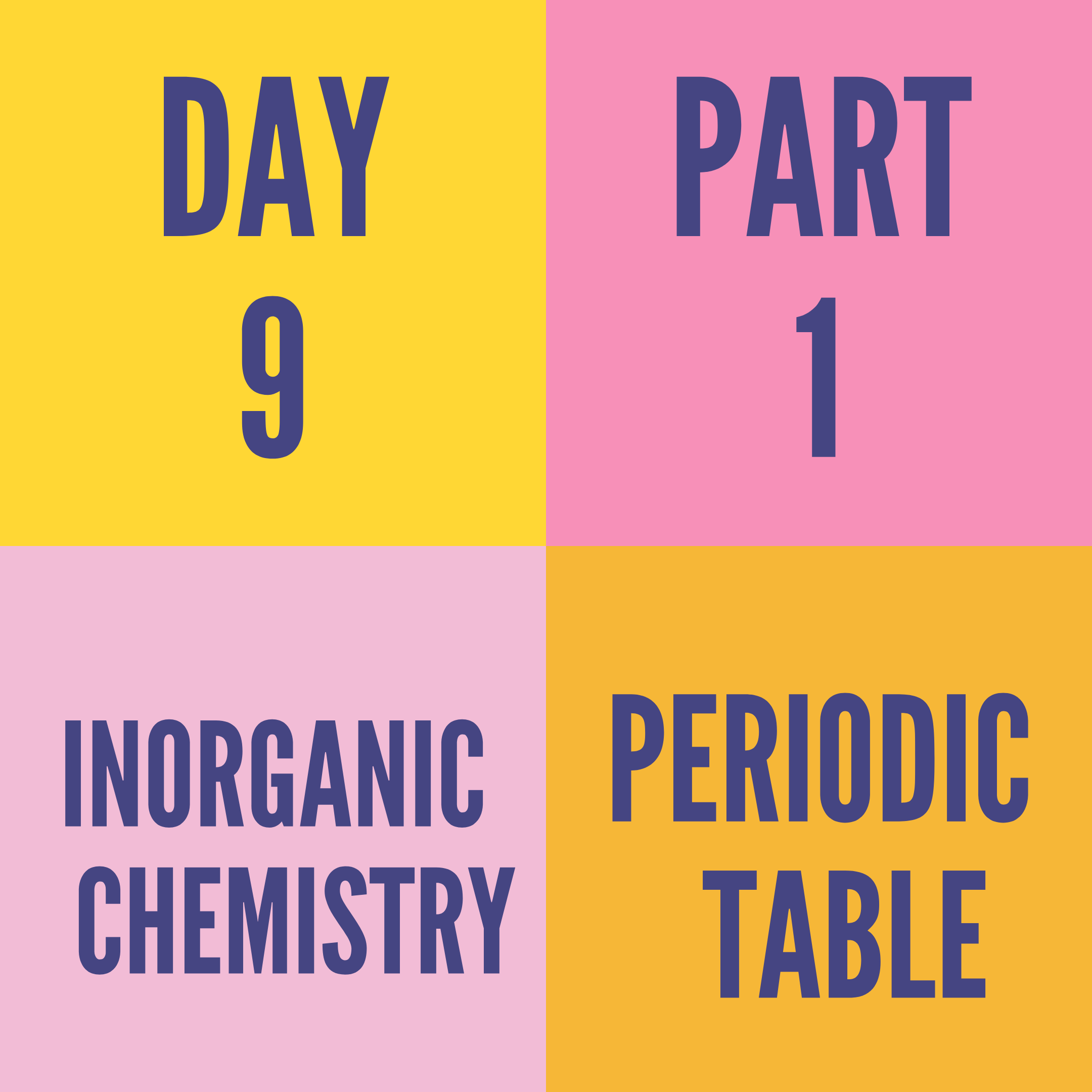 DAY-9 PART-1 PERIODIC TABLE